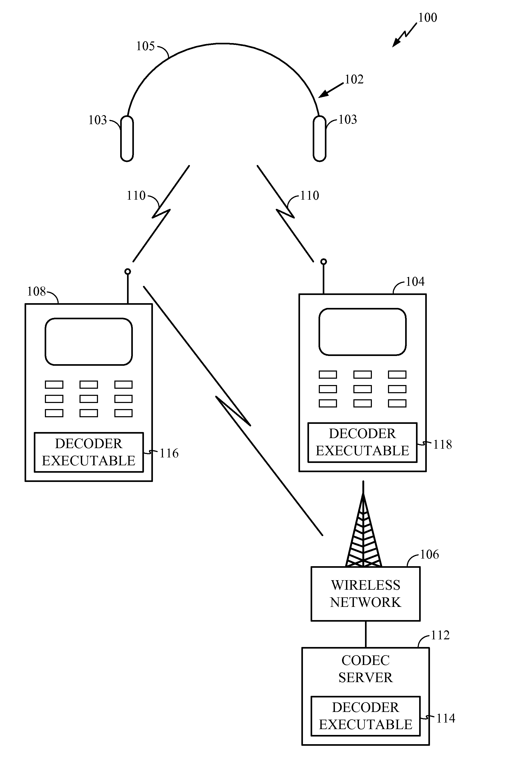 communications headset power provision google patents