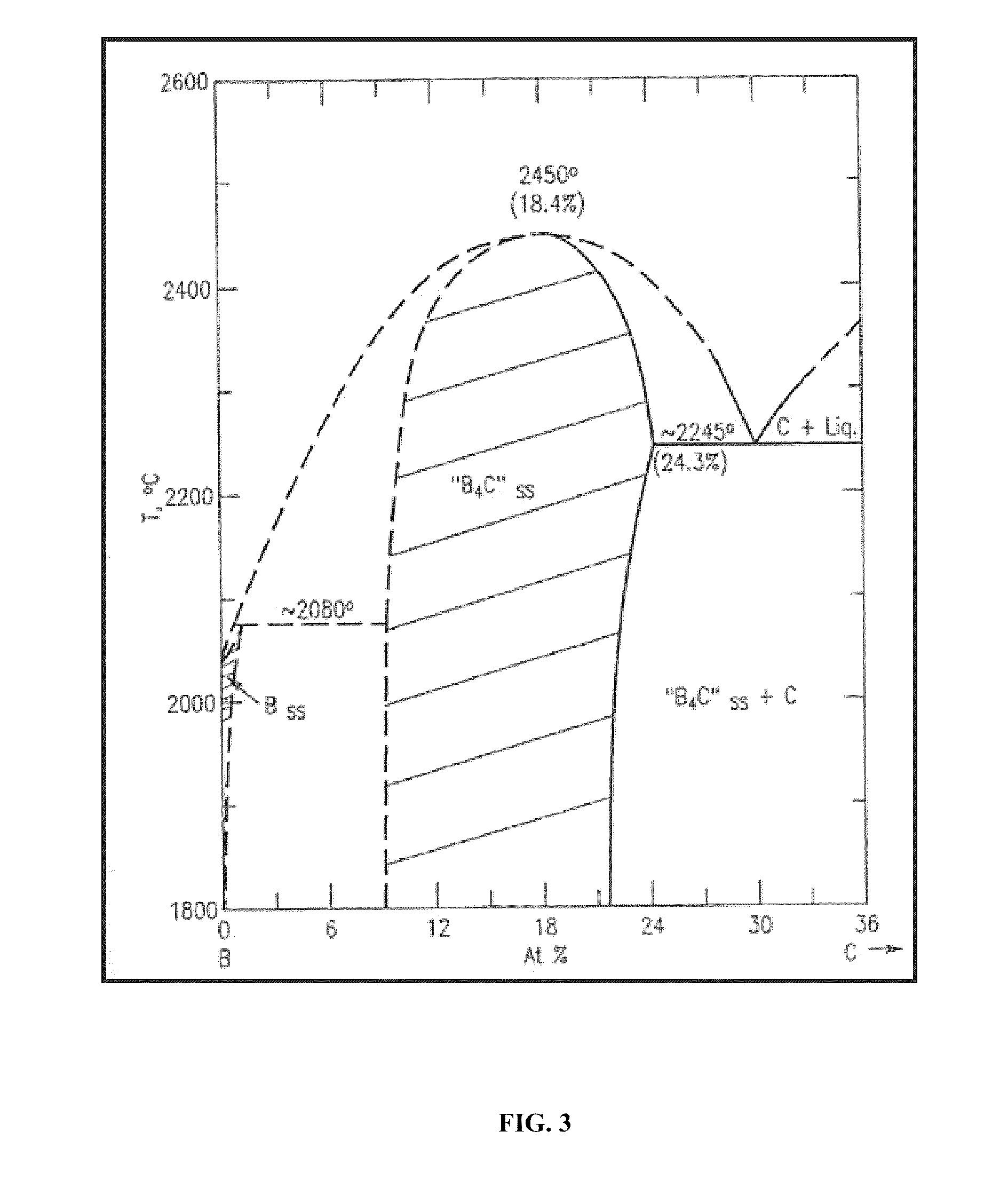 patent us8536080 - boron carbide ceramic fibers