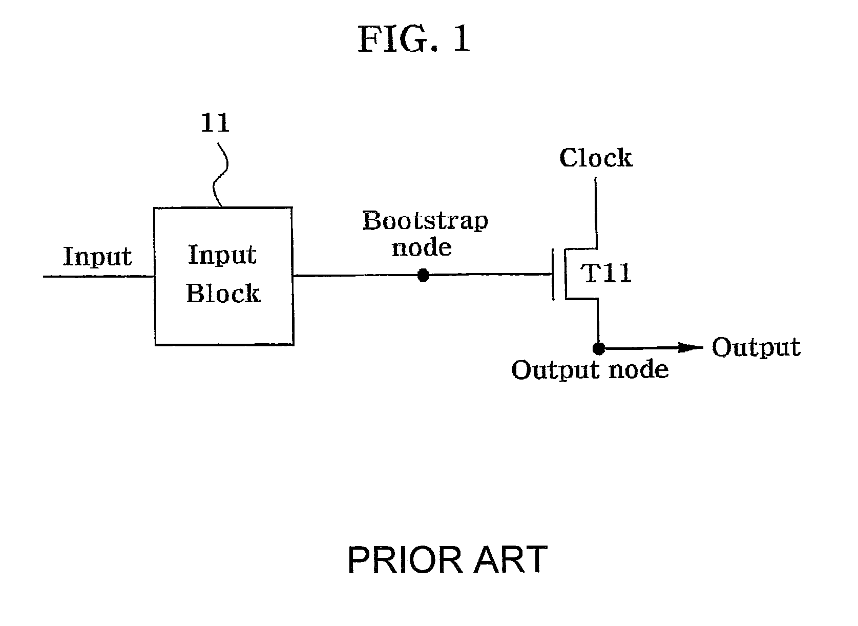 Patent US8542178 - Display driving circuit gate driver with shift