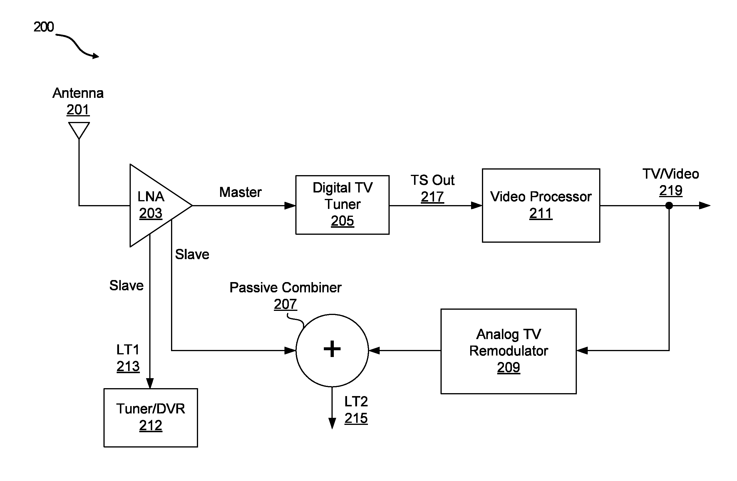 Patent Us8543073 Method And System For Loop Through Multi Band Block Diagram Of An Analogue Uhf Tv Receiver Drawing