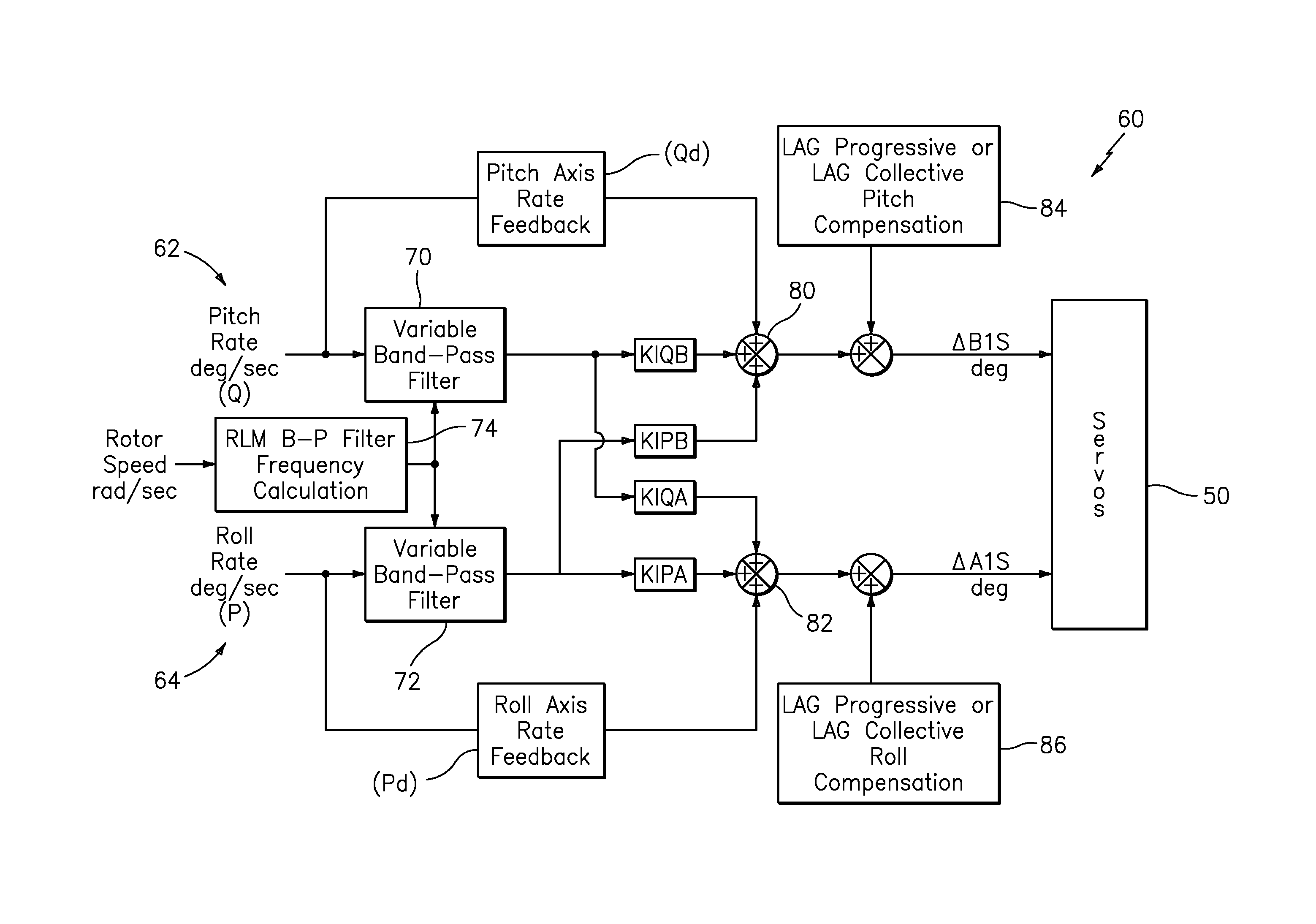 US08548648 20131001 D00000 patent us8548648 fly by wire flight control system with harley fly by wire diagram at mifinder.co