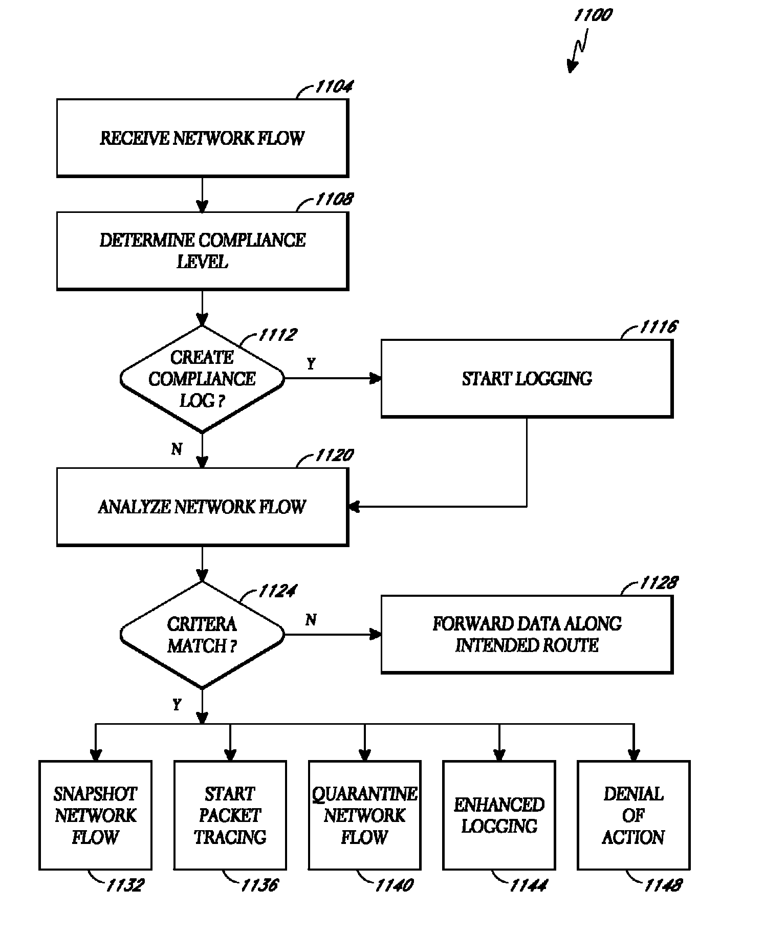 data transmission in computer networks – emergence of computer networks • distributed, intelligent, high-speed lan/wan alttc/np/kkd/data communication 9  data transmission & data communication.