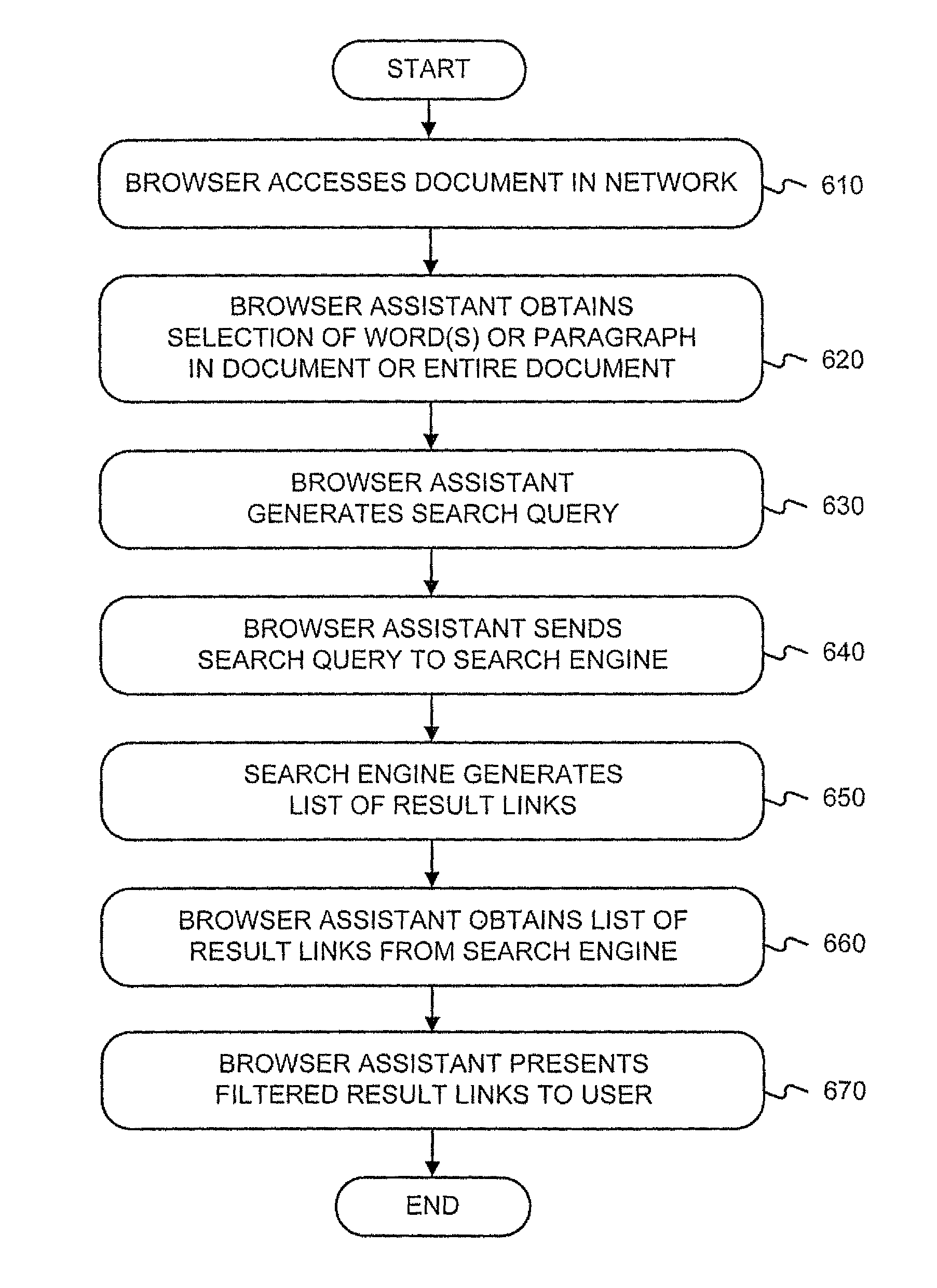 Google  patent by Mark Zuckerberg from 2013 for hypertext browser assistant - US8560564
