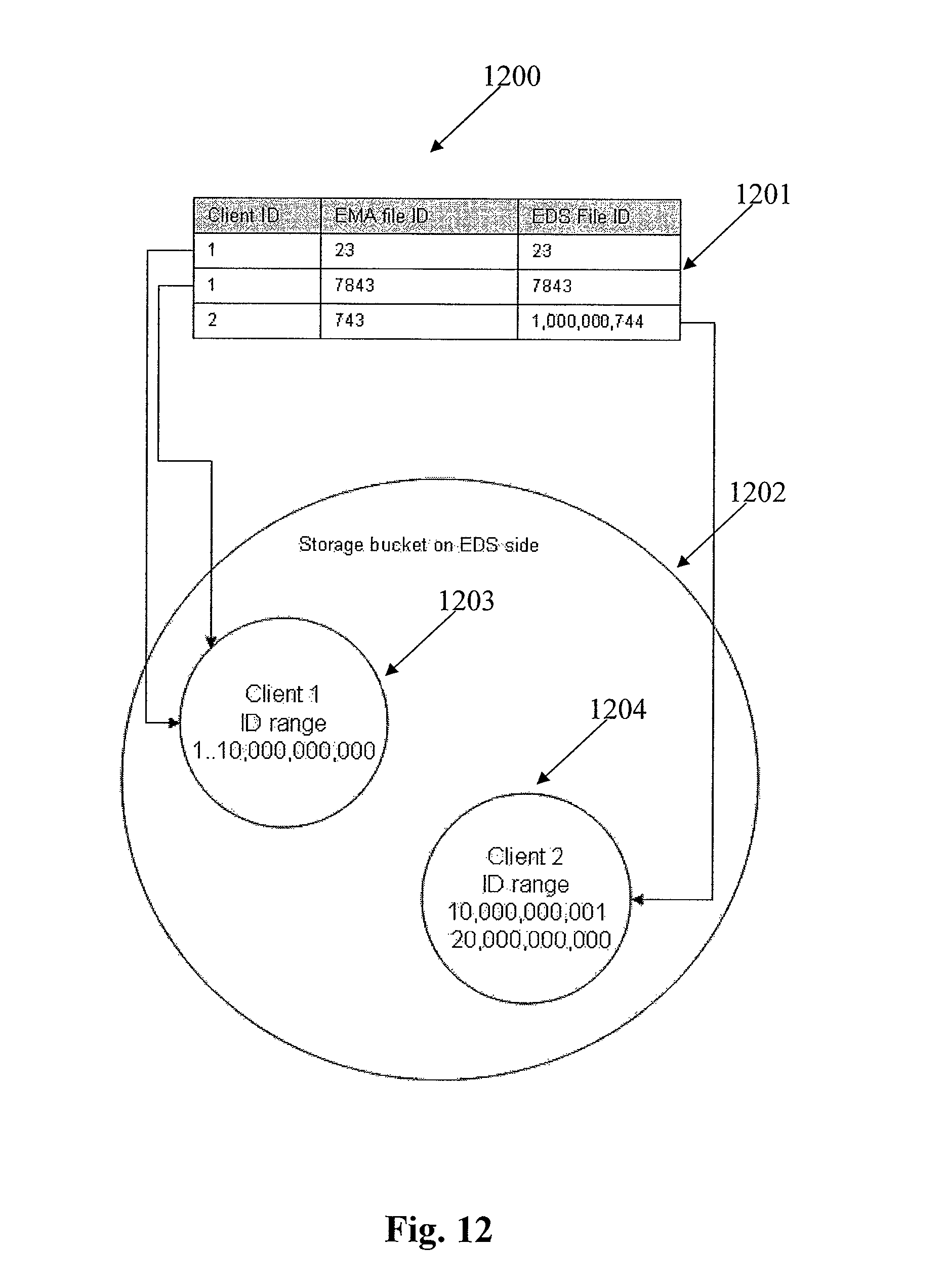 patent us8572043 method and system for storage of unstructured Documentum Help patent drawing
