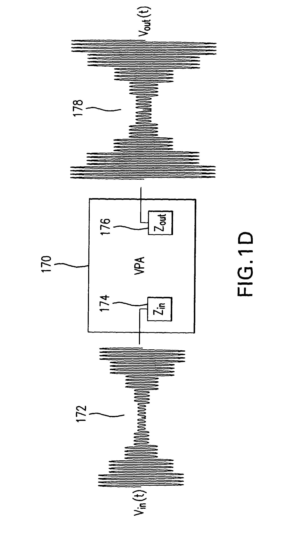 براءة الاختراع US8577313 - Systems and methods of RF power
