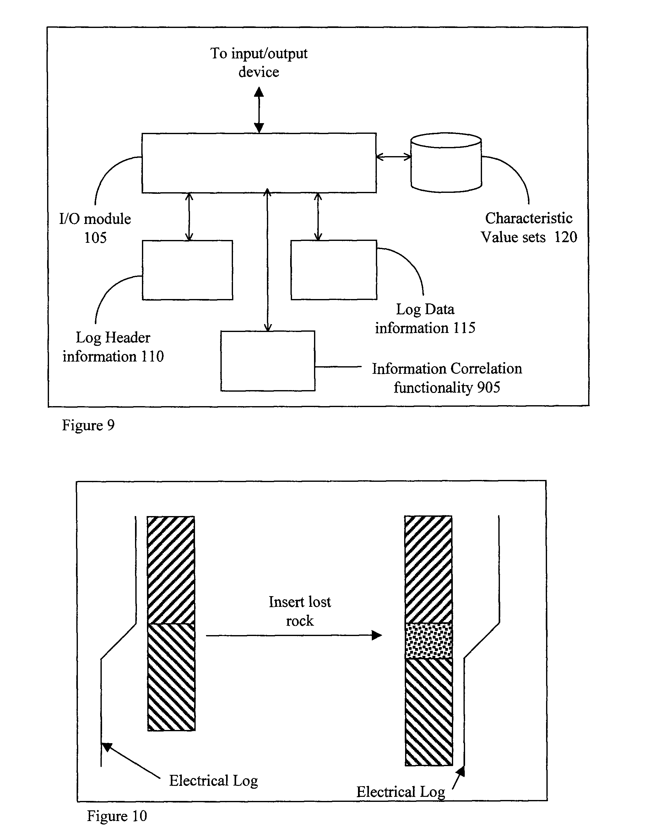 Brevet US8577614 - Information characterization system and methods