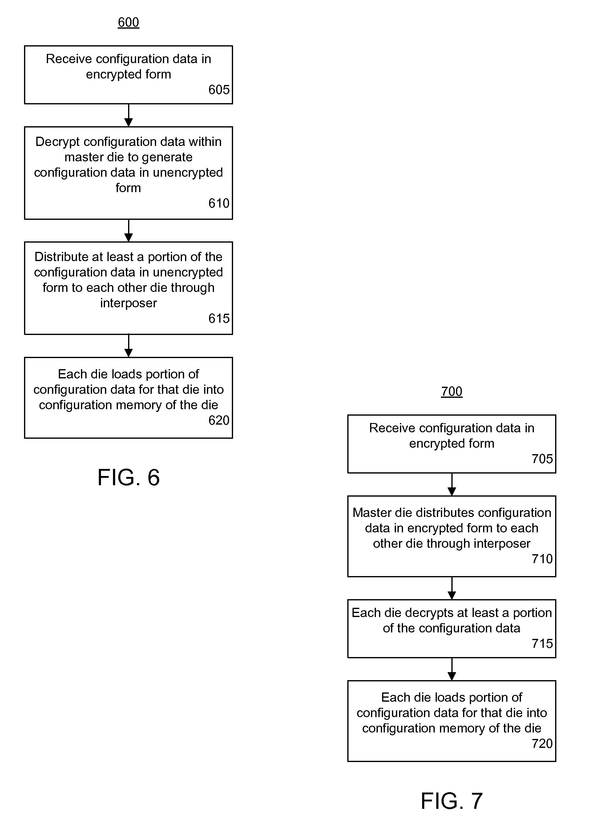 Patent US8601306 - Decryption of configuration data for multi-die ...