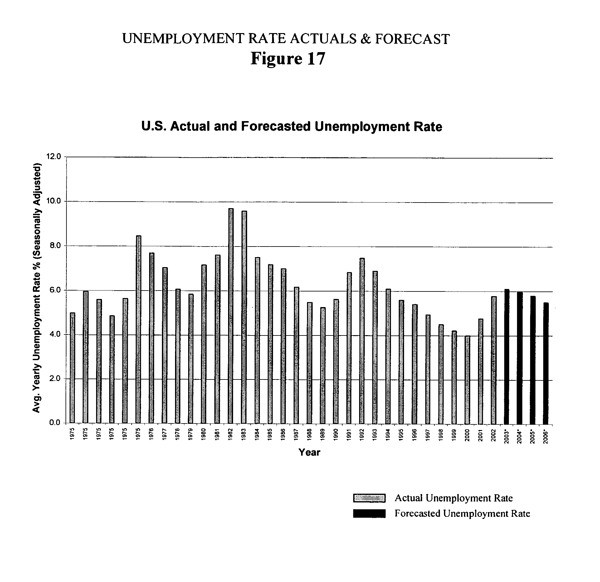 Computers result in unemployment.