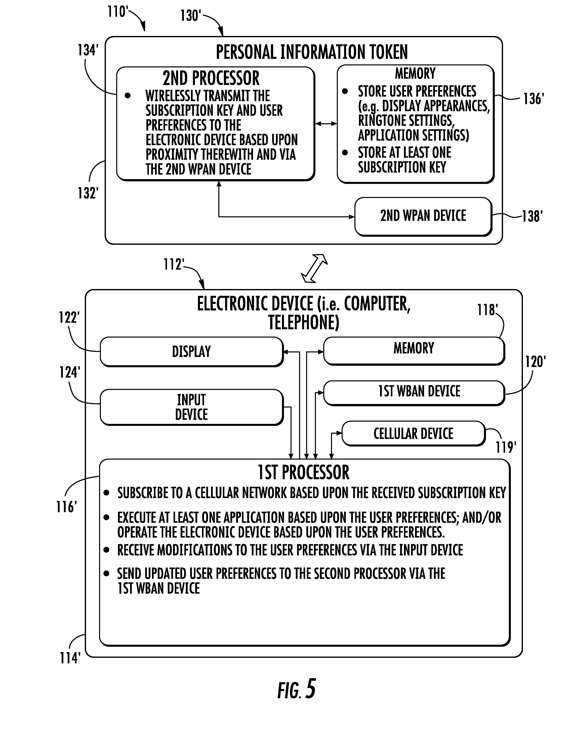 Patent Us8611861 Communications System Including Personal Redtacton Technology Drawing