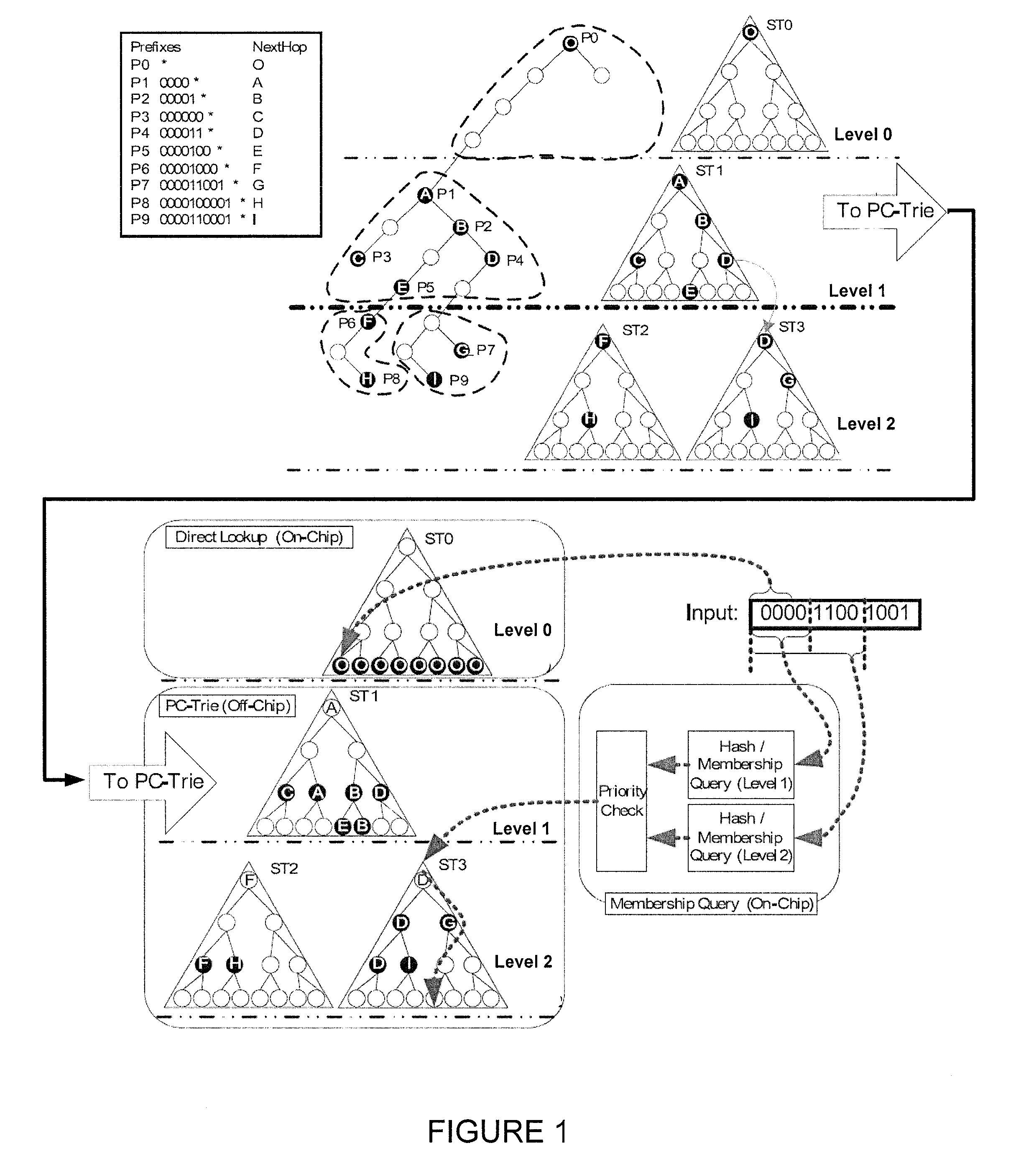 taylor dunn b0 248 48 wiring diagram 320 mustang wiring