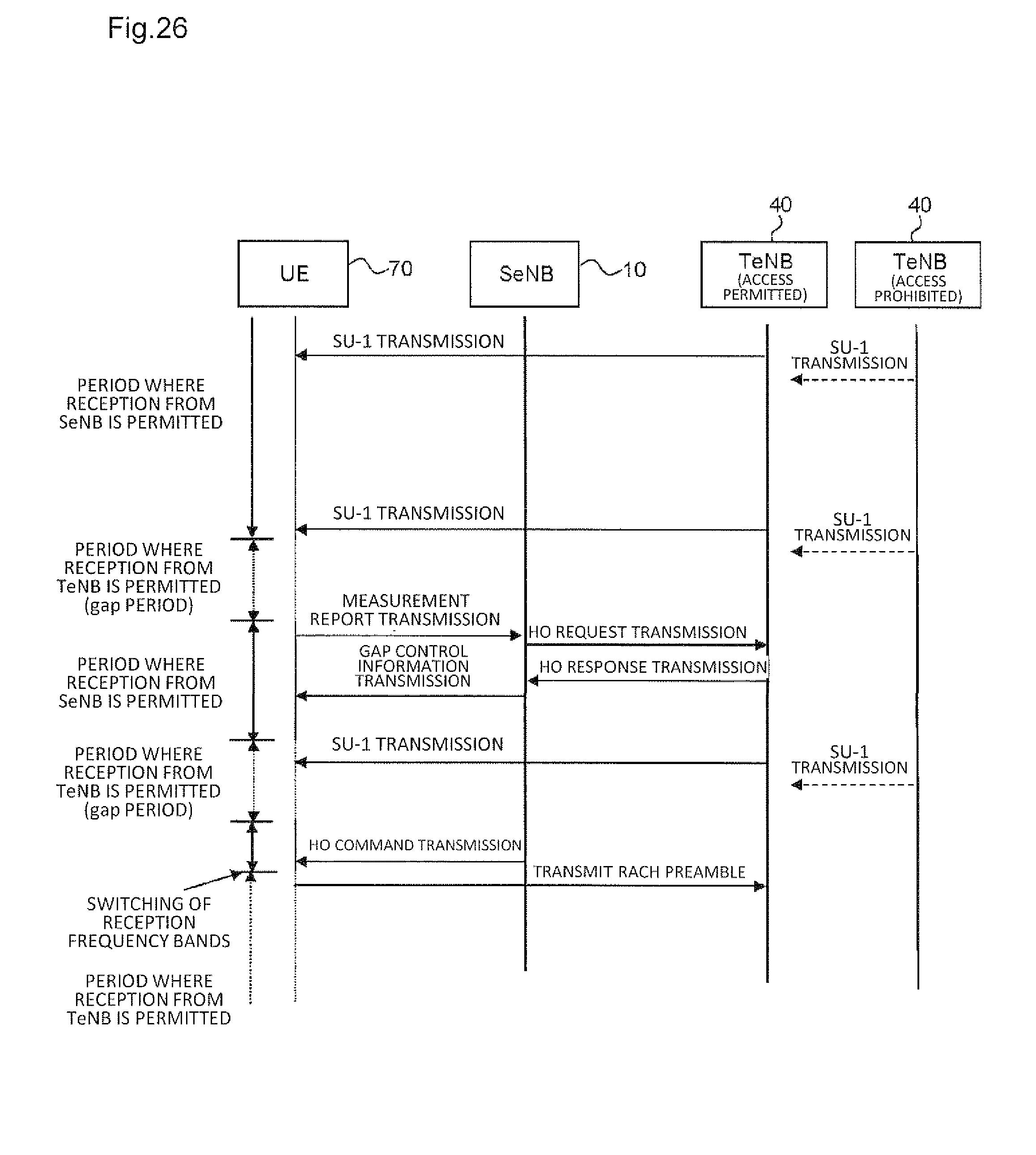 patent us8626173 base station radio communication system and