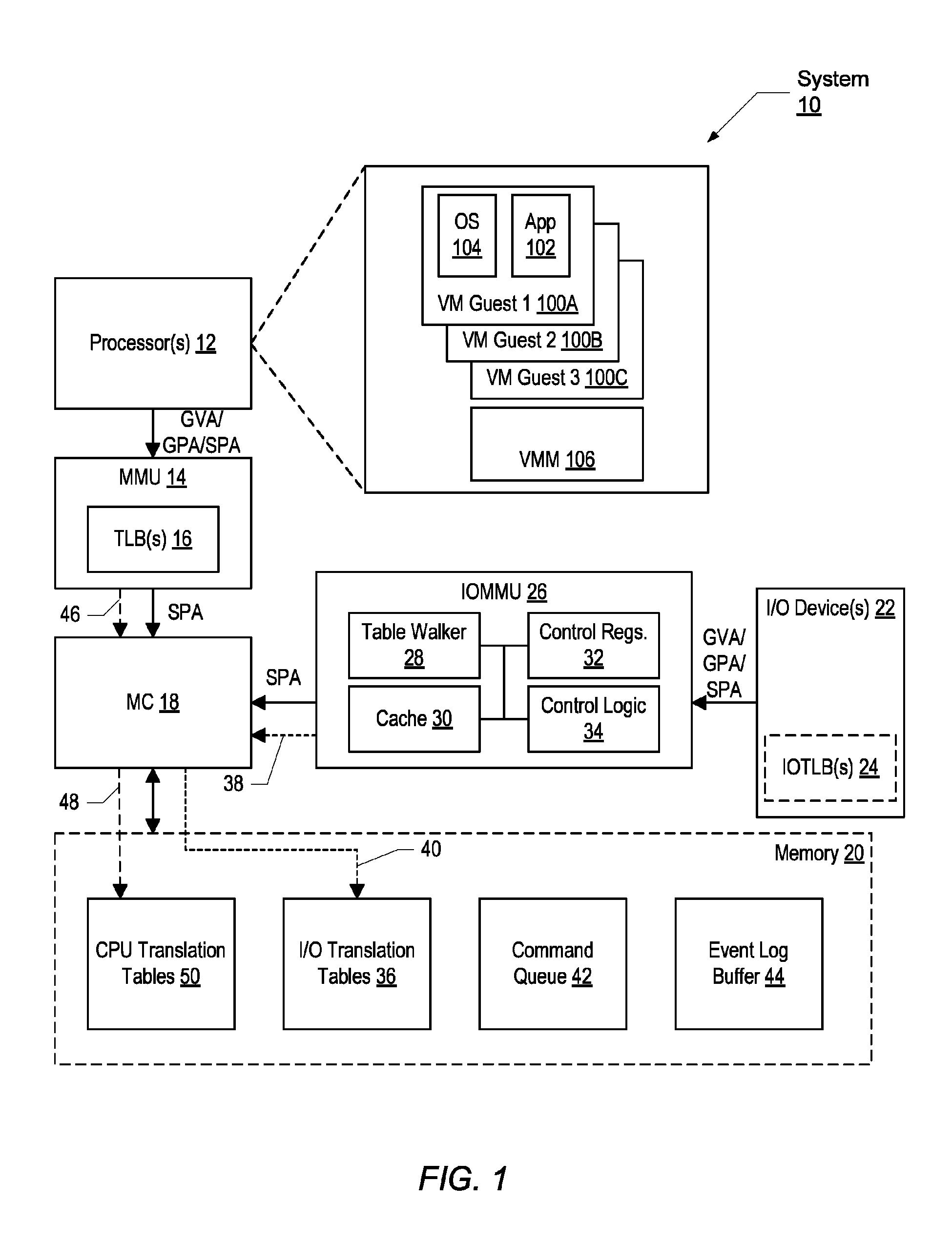 memory management unit Una memory management unit (mmu) in un processore ha vari compiti, tra cui la  traslazione (o traduzione) degli indirizzi virtuali in indirizzi fisici (necessaria per.
