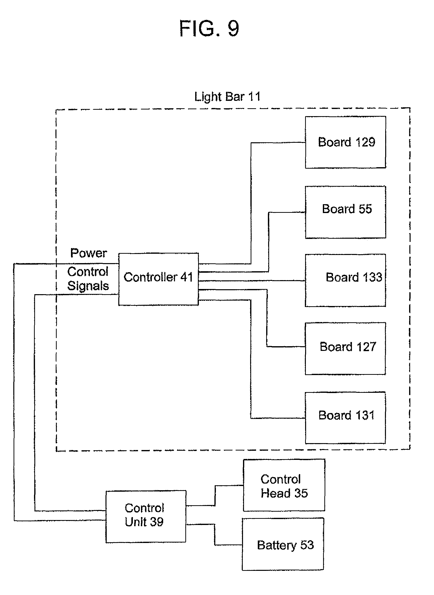 Federal Signal Strobe Wiring Diagram