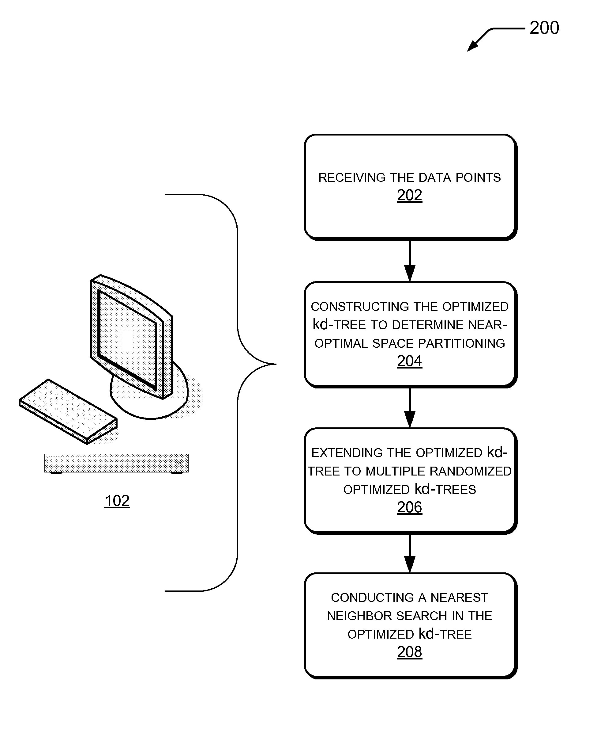 Patent US8645380 - Optimized KD-tree for scalable search