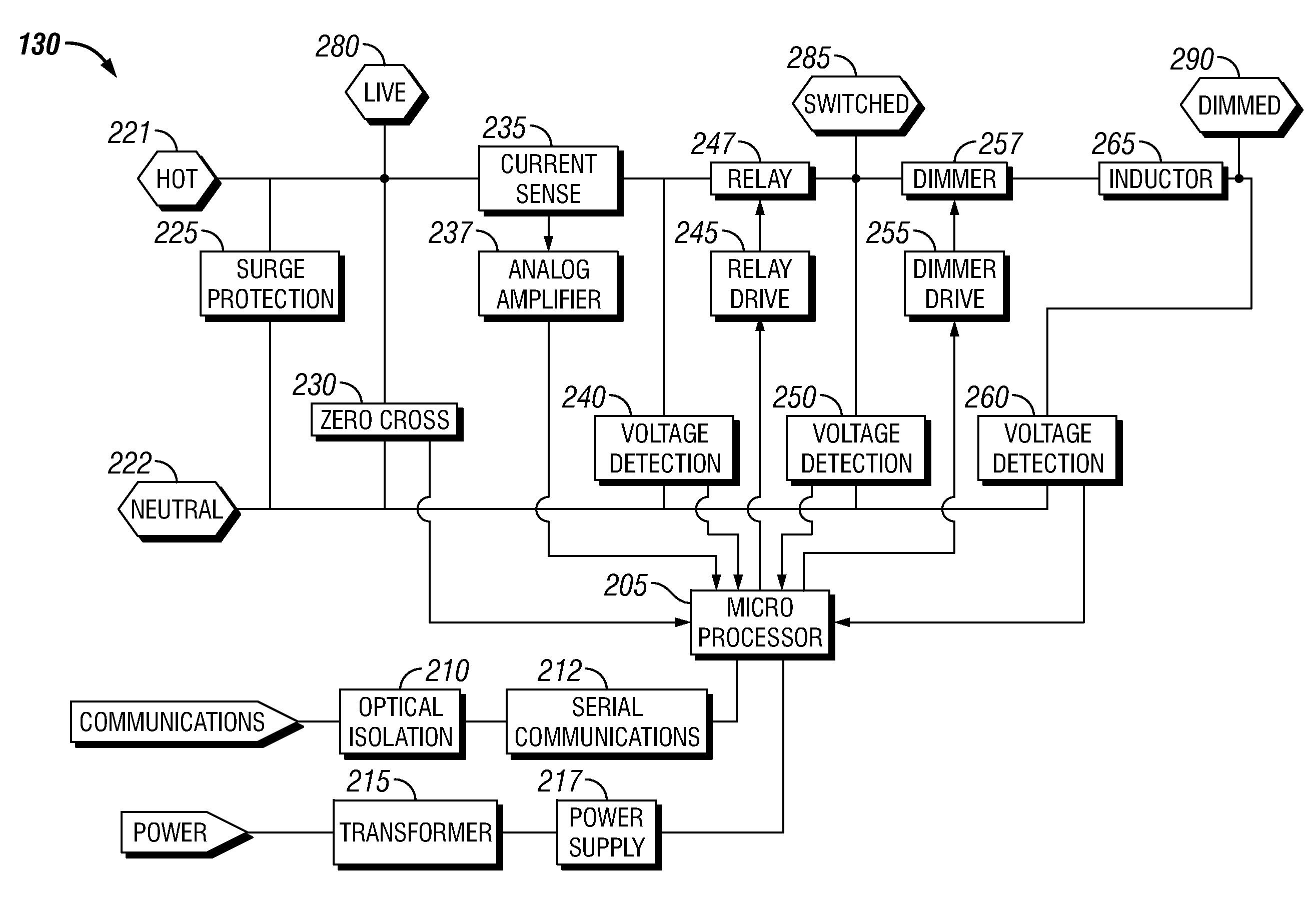 brevet us8649882