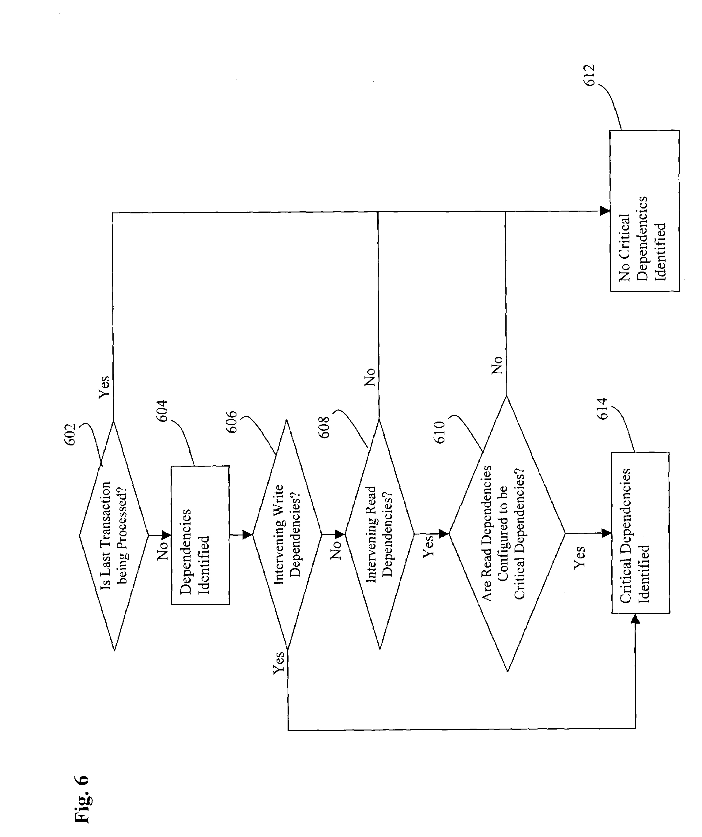 patent us8650169 - method and mechanism for identifying transaction on a row of data