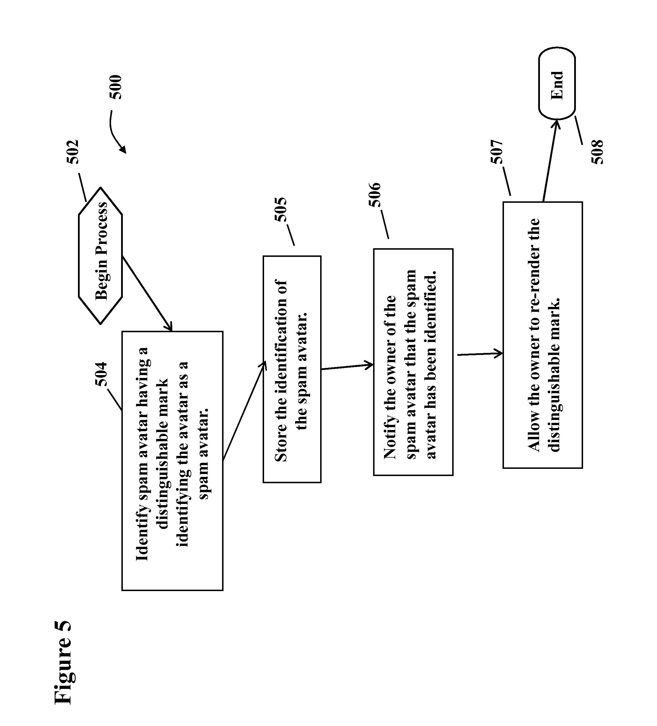Patent US8656476 - Providing notification of spam avatars - Google