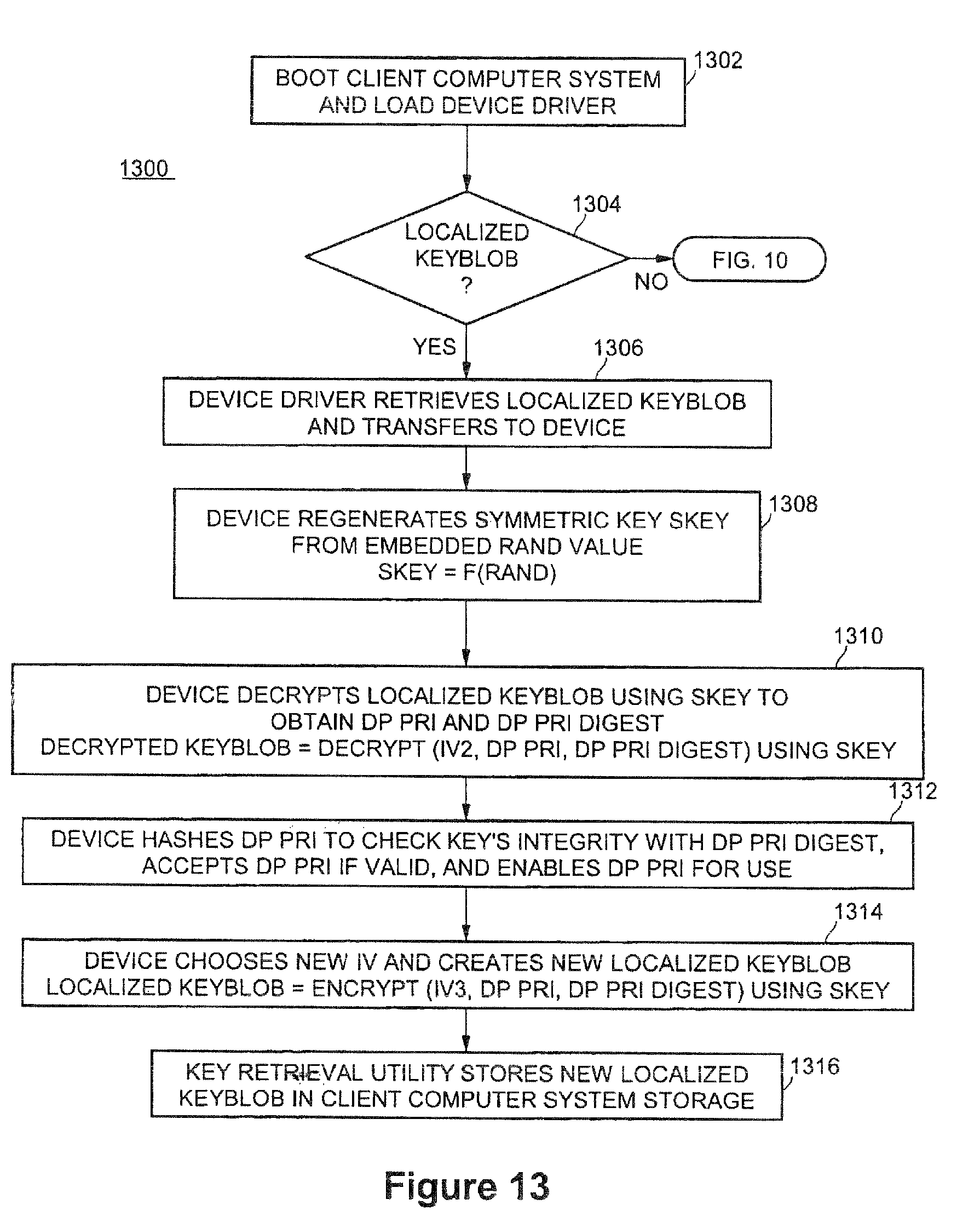 Patent Us8660266 Method Of Delivering Direct Proof Private Keys To American Hacker Wireless Electricity Transmission Circuit Drawing