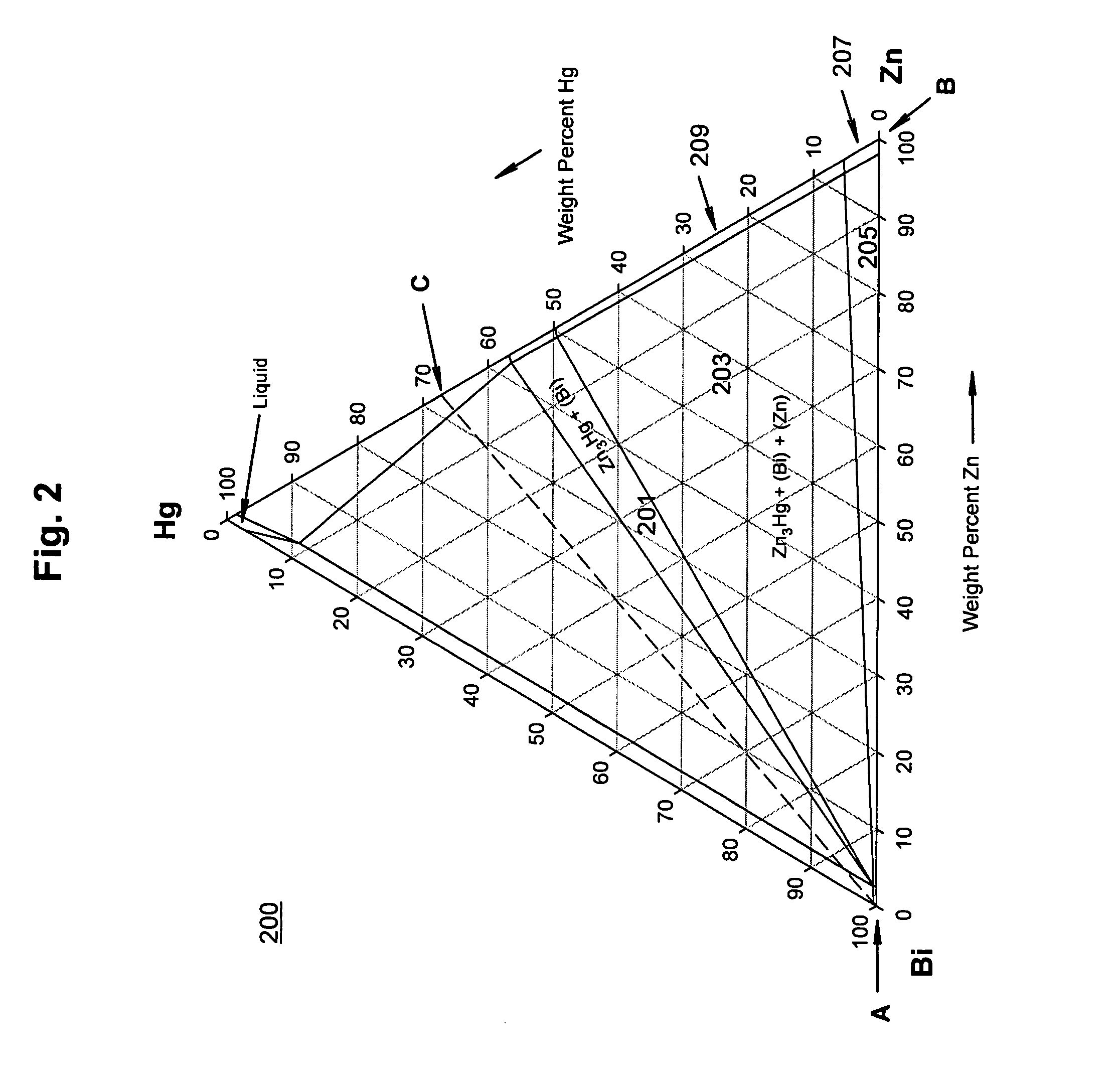 wiring diagrams for a sodium vapor lamps metal halide lamp High Pressure  Sodium Vapor Lights High Pressure Sodium Vapor Lights