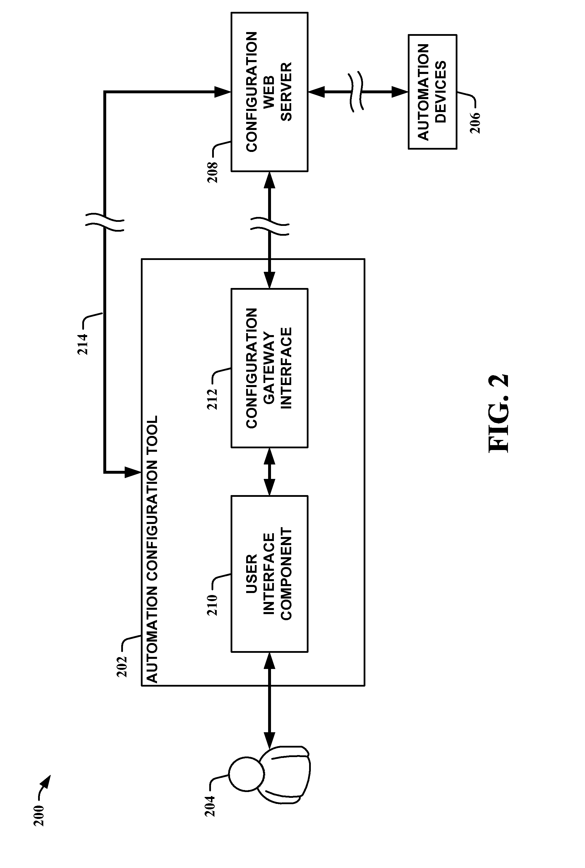 Patent us8683017 web based configuration of distributed for Distributed configuration