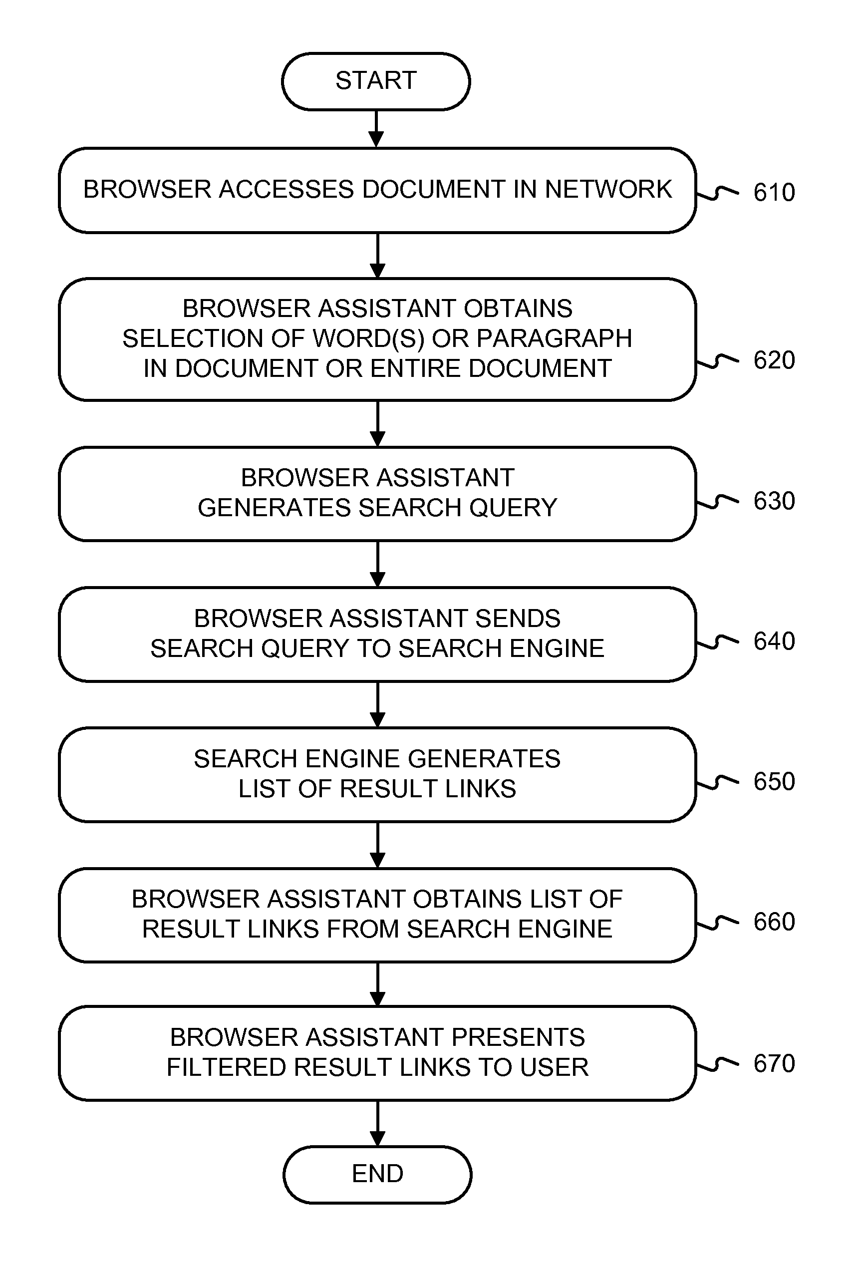 Google  patent by Mark Zuckerberg from 2014 for hypertext browser assistant - US8688687