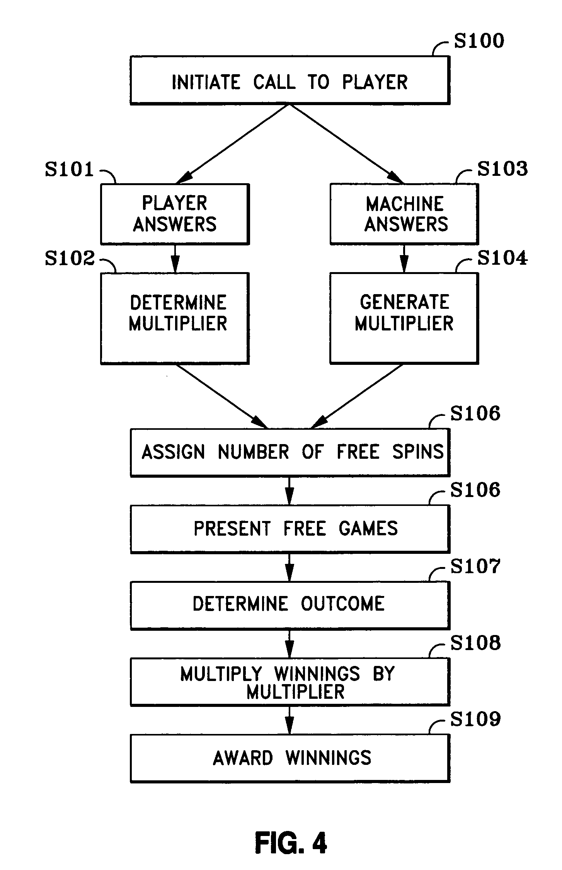 casino rewards telephone number