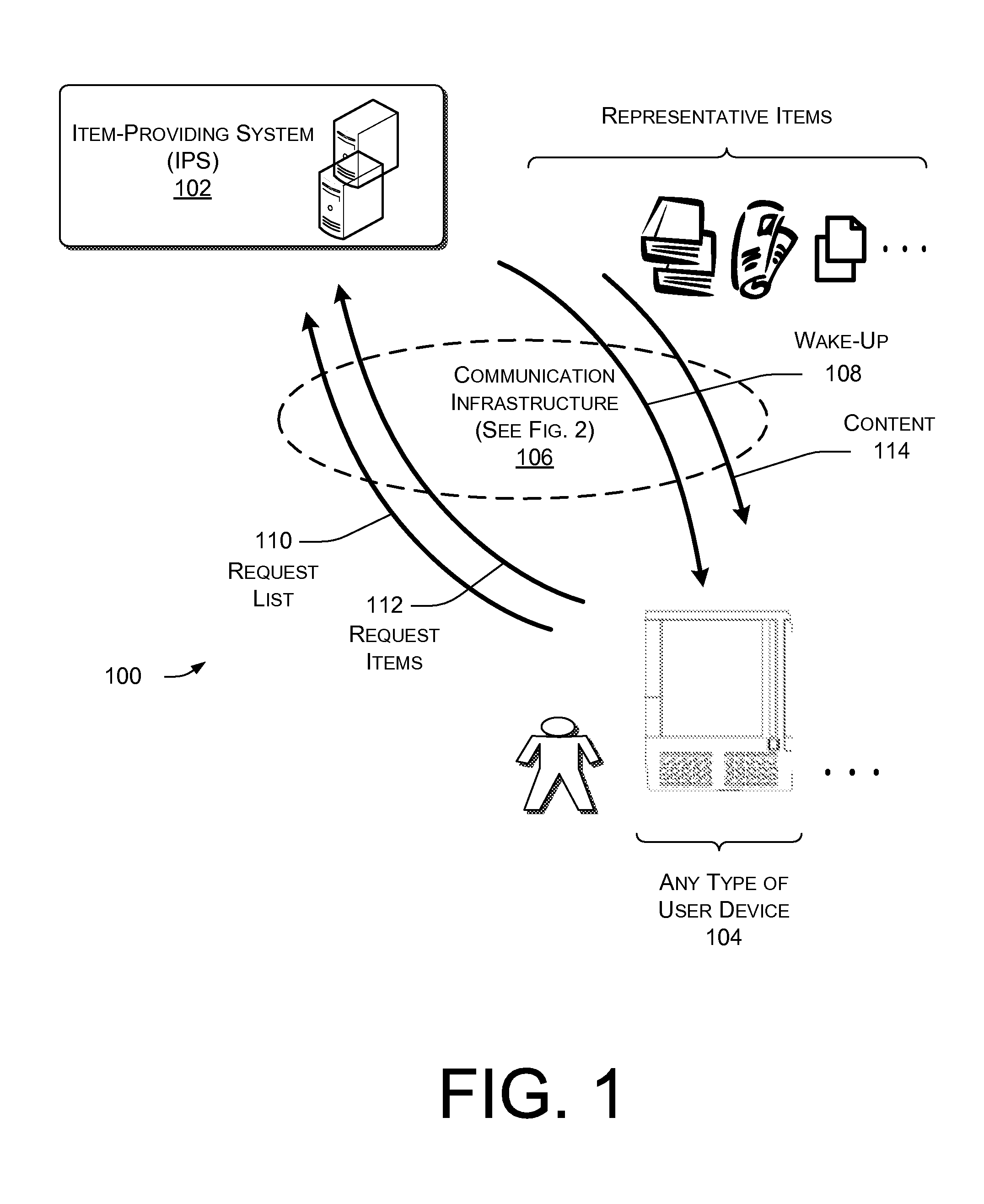 patent us8700005 notification of a user device to perform an SAP Organization Chart patent drawing
