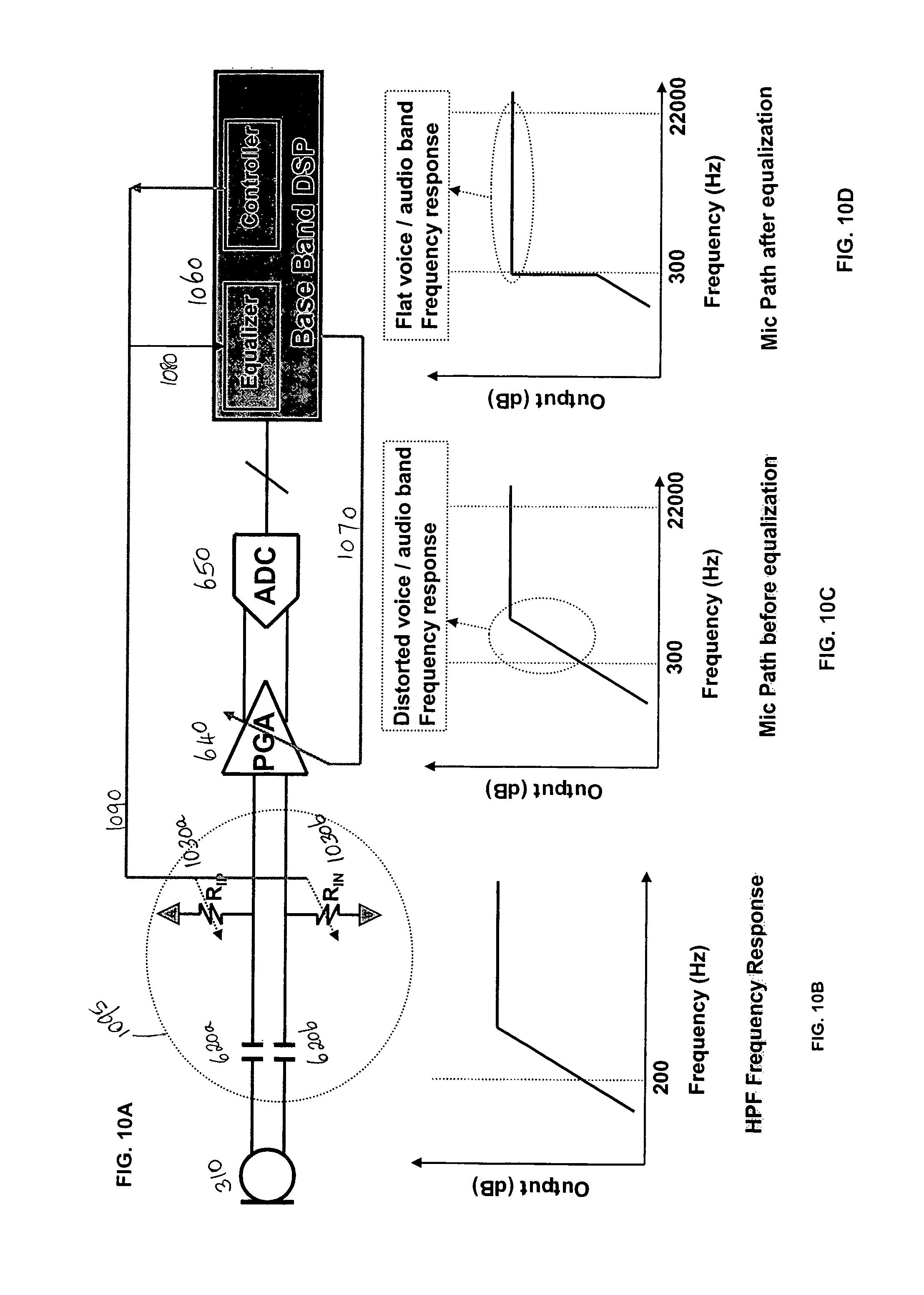 patent us8705752