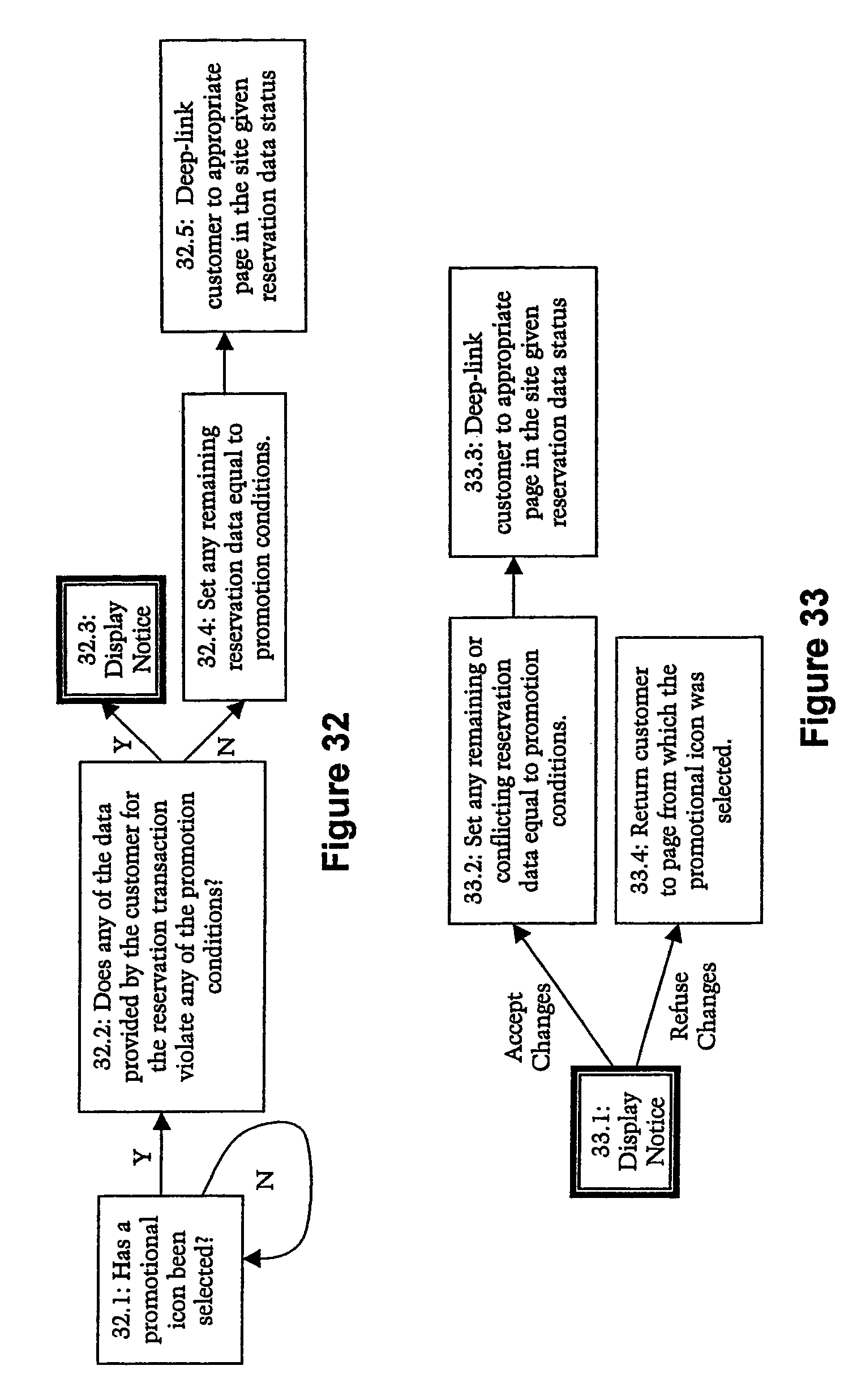 Line Drawing Using Direct Method : Patent us method and apparatus for customer