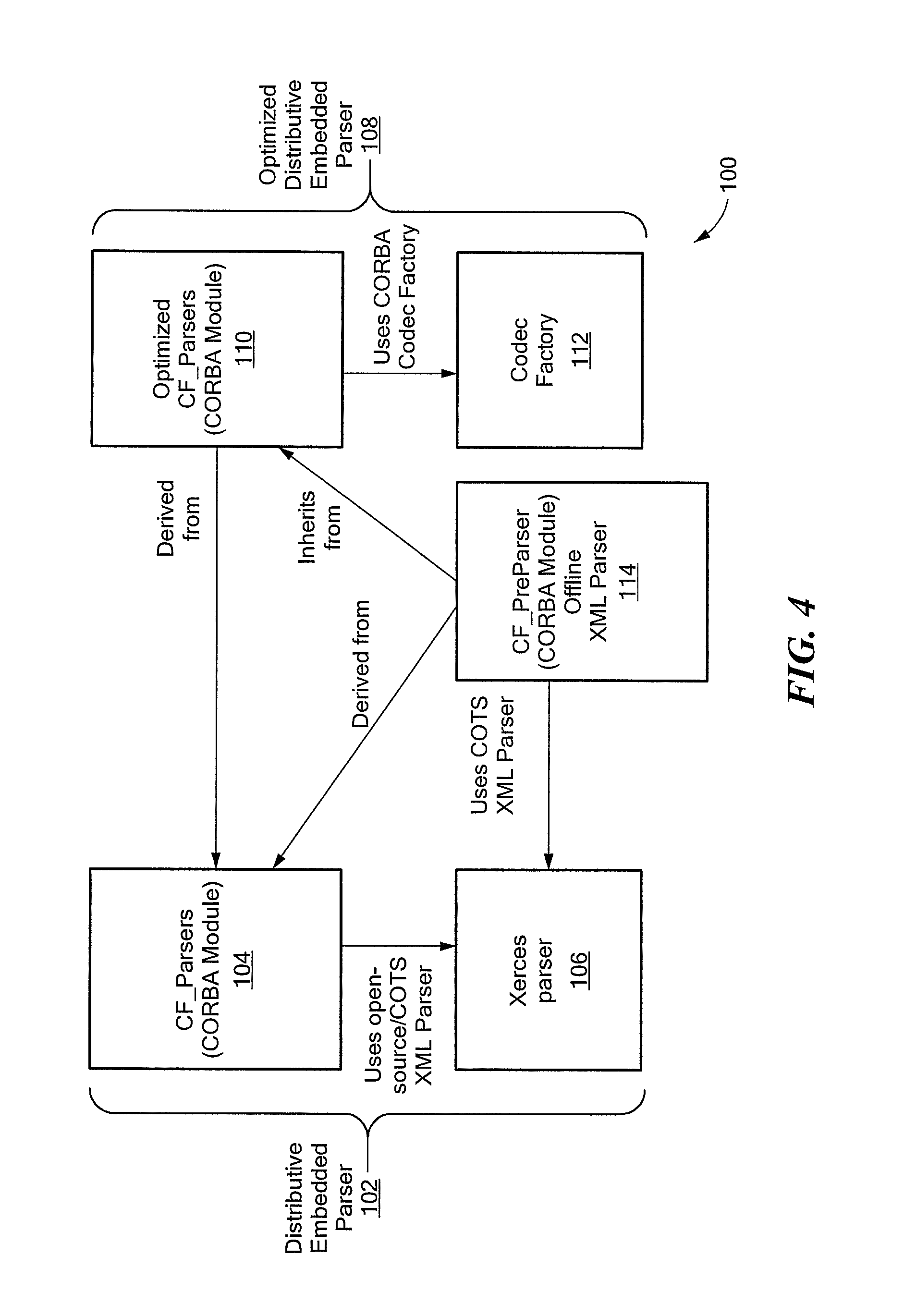 Patent Us8707277 Systems Methods And Language For Sca Corba Circuit Diagram Xml Drawing