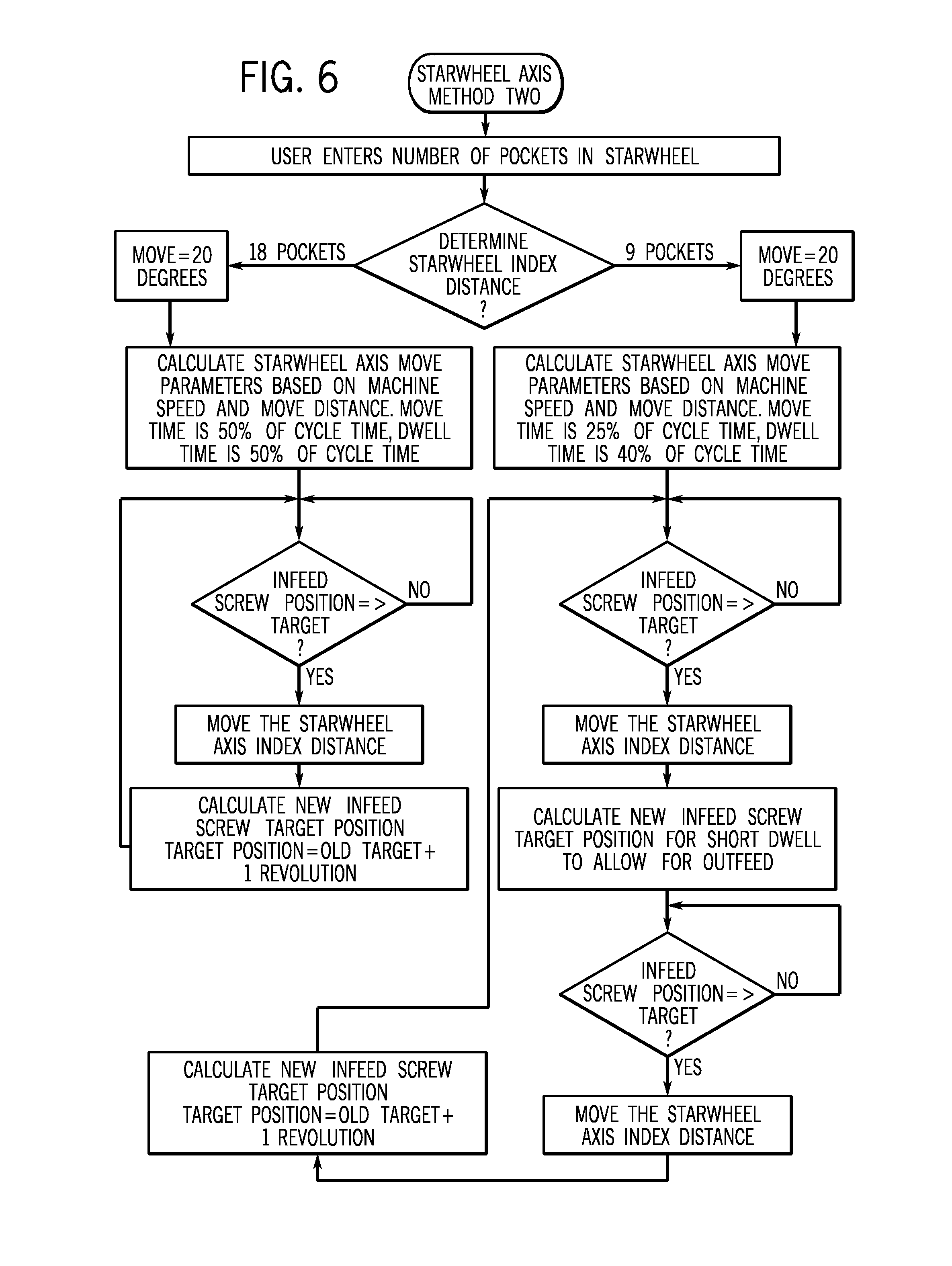 patent us star wheel conveyor outfeed mechanism and patent drawing