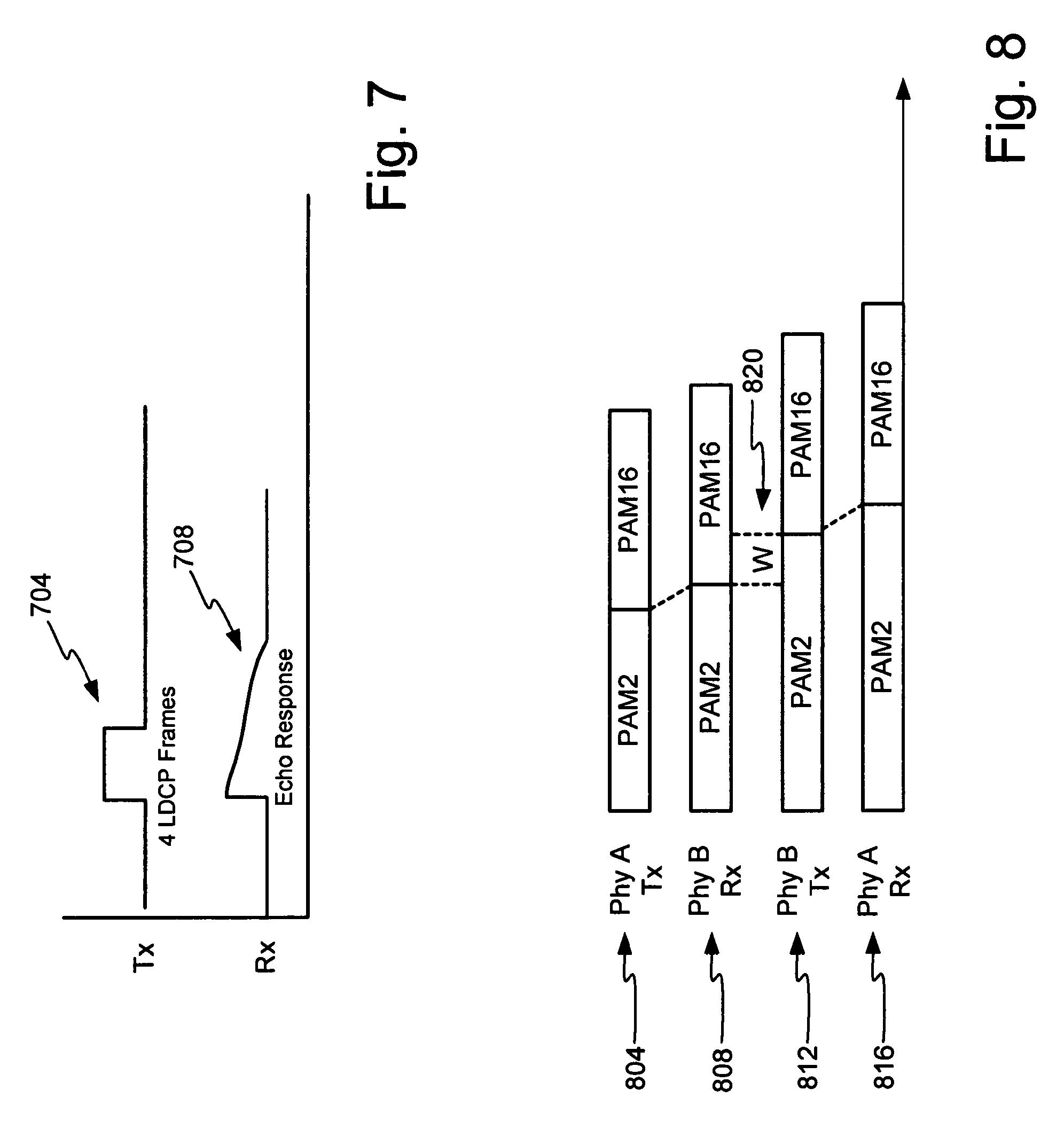 Brevet US8711876 - Method of synchronization for low power
