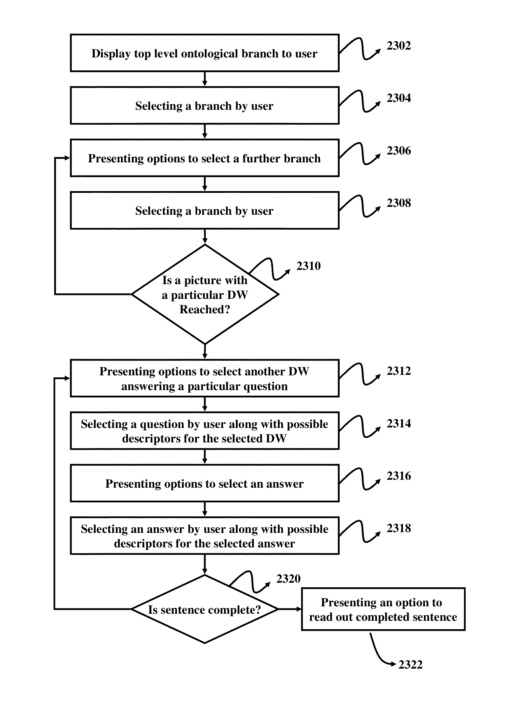 Systems And Methods For Picture Based Communication