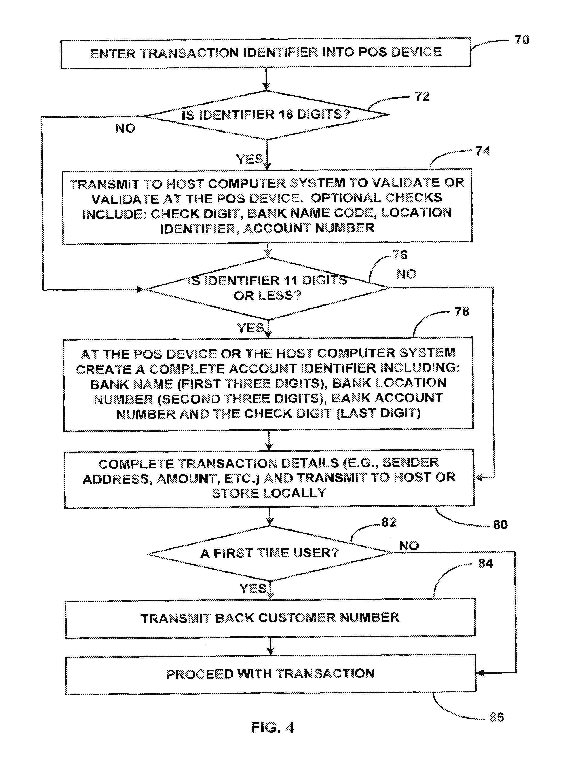براءة الاختراع US8712910 - Equipment to facilitate money
