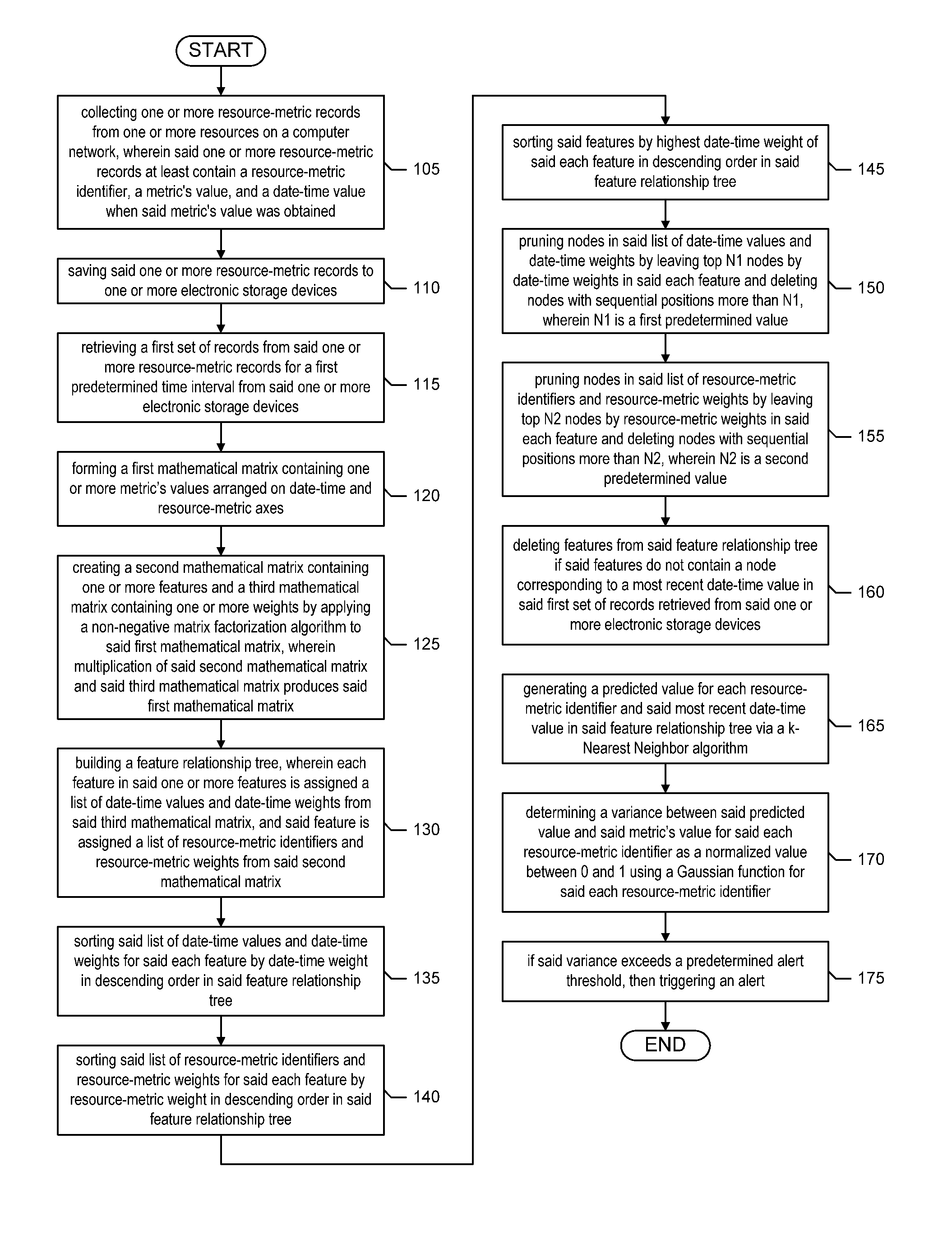 what was the time interval recorded between the first and second sounds Note that the period of time between s1 and s2 (systole) is shorter than the  period  in any case, whenever you listen to heart sounds you should first try to  clearly  the second recording below demonstrates a mid-systolic click followed  by a.