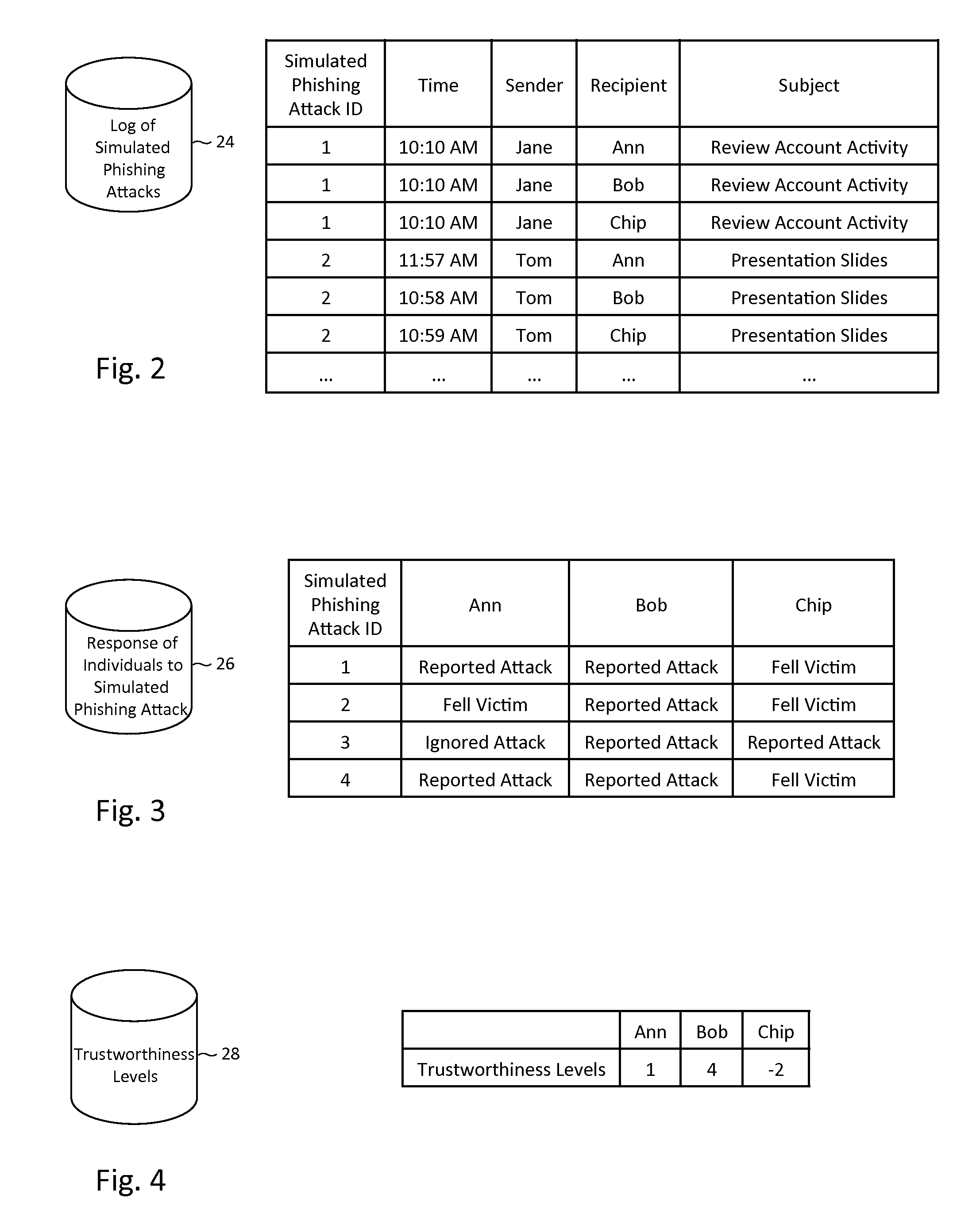 Dual binary option pricing
