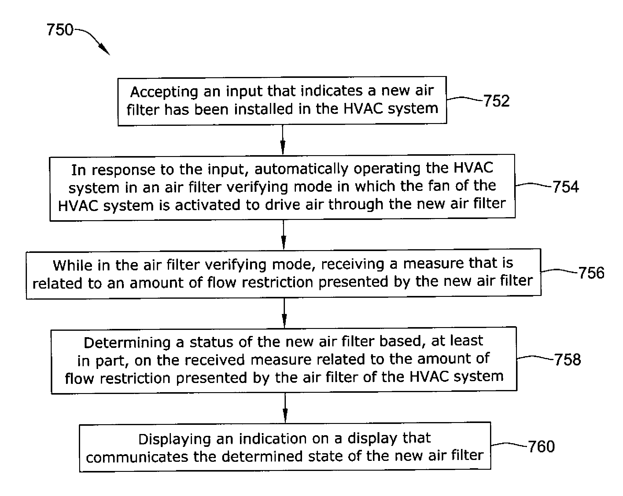 systems of verifying a filter change in an HVAC system   #3F3F3F