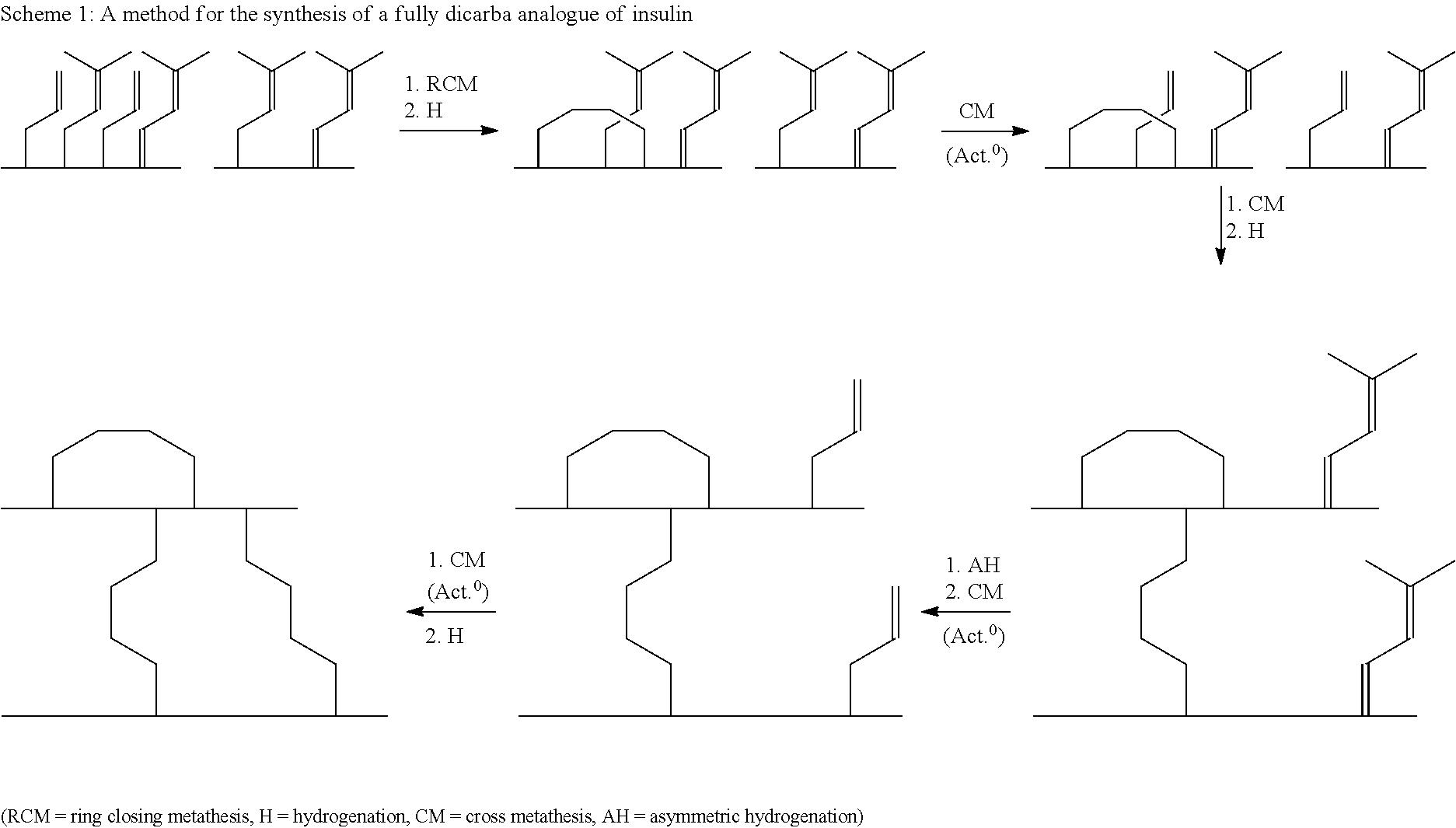 Olefin metathesis ethylene