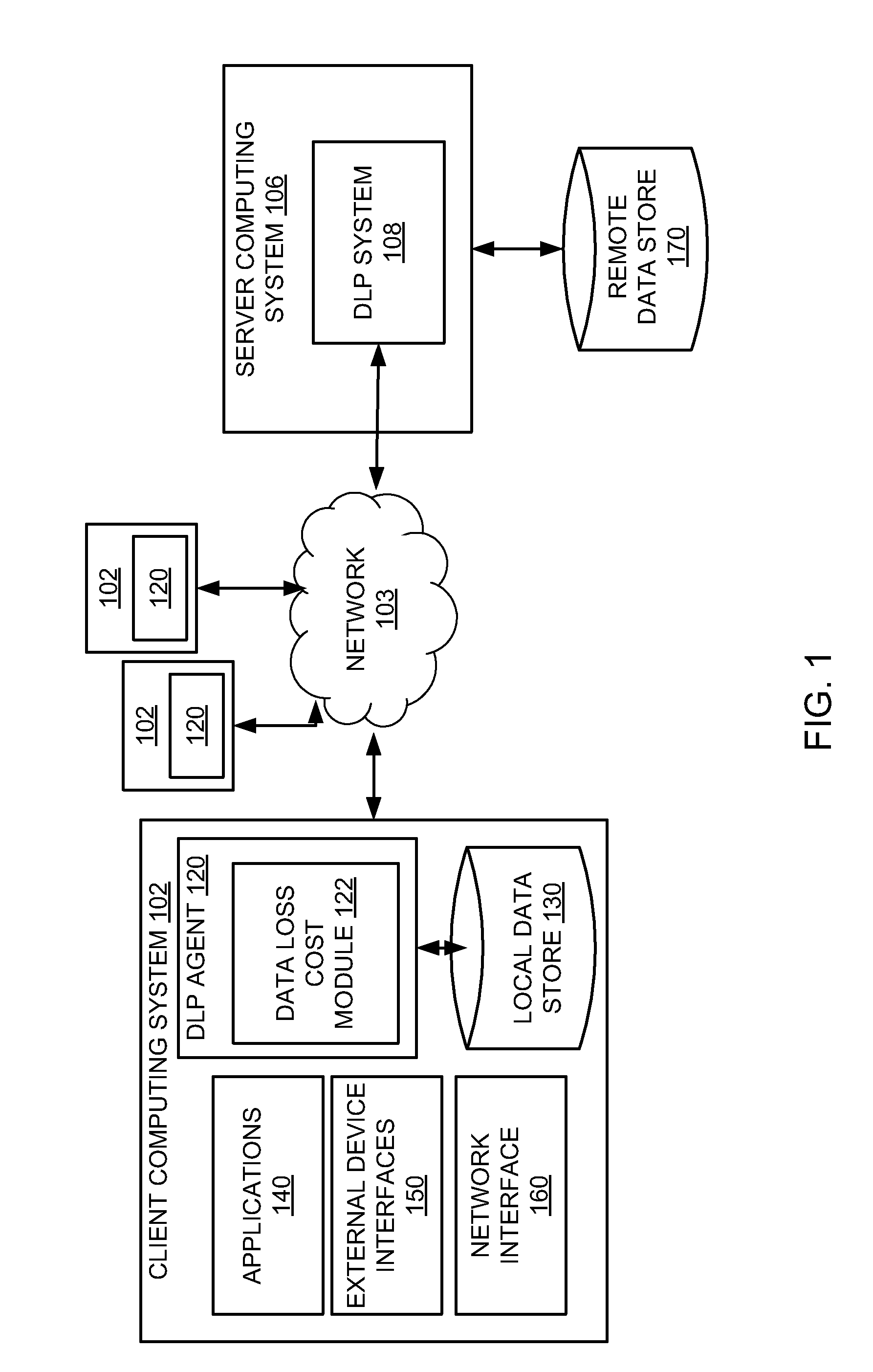 Patent Us8756087 Data Loss Prevention Dlp System For Estimating Also Live Band Stage Setup Diagram Together With Firewall Work Drawing