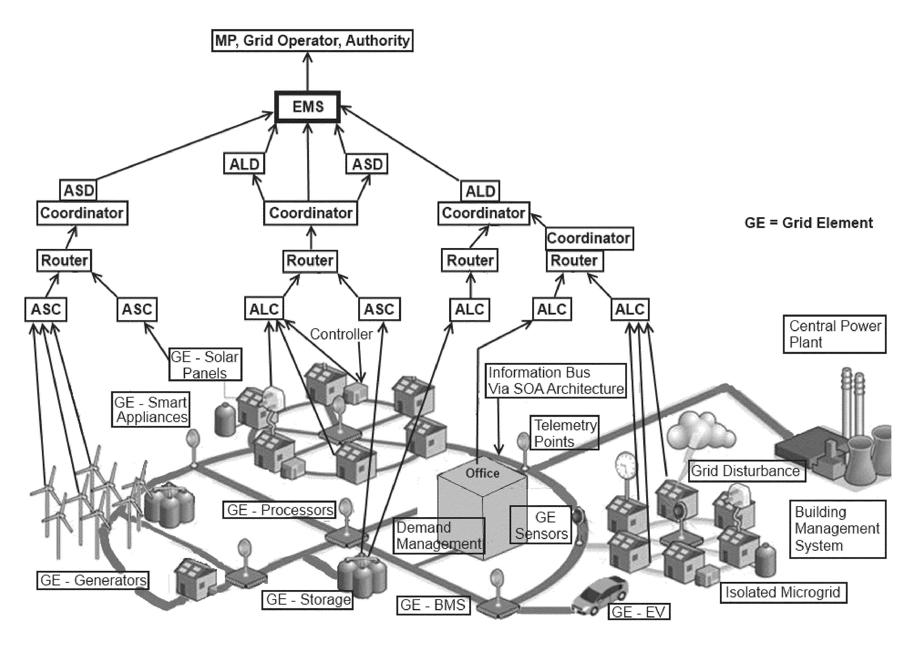 patente us8761952