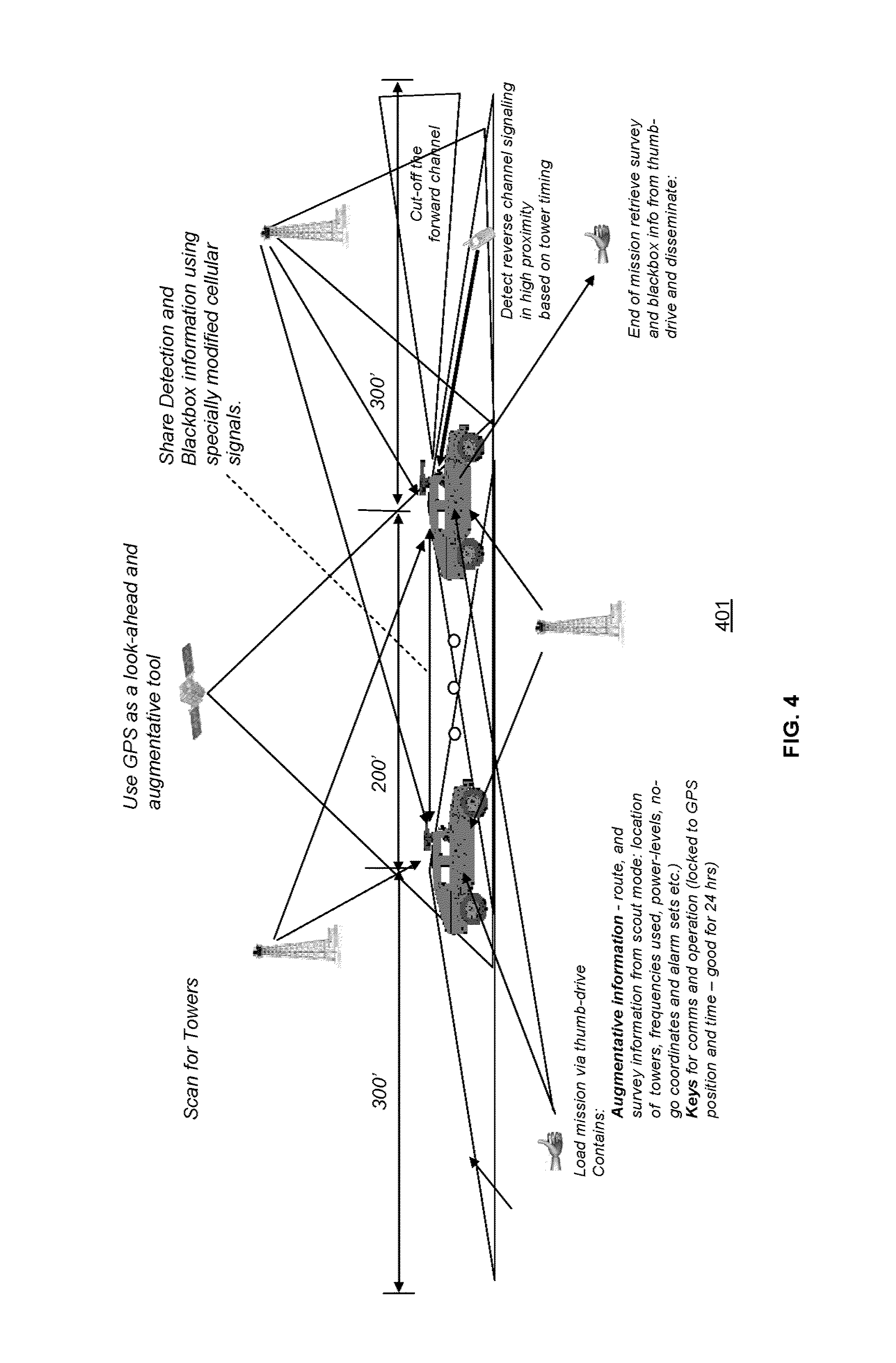 Patent Us8767595 Enhanced Methods Of Cellular Environment Two Hijack Alarms By 4001 Drawing