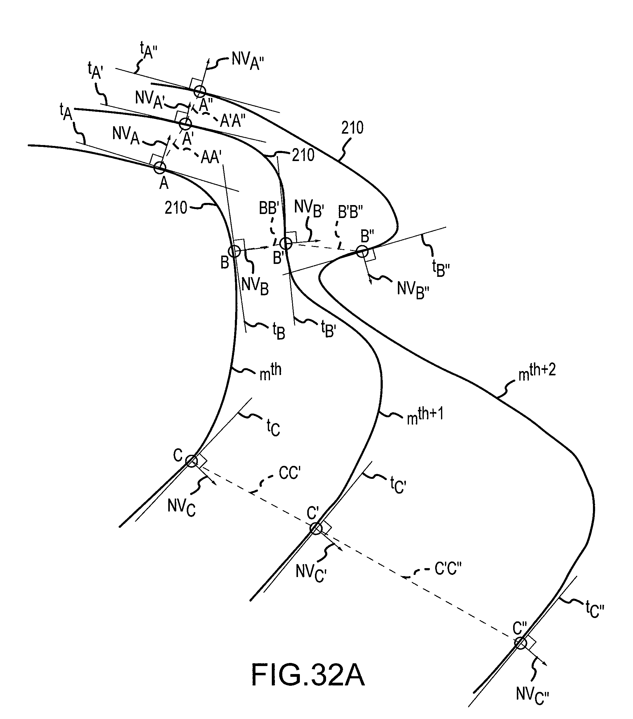 Contour Line Drawing Algorithm : Patent us system and method for manufacturing