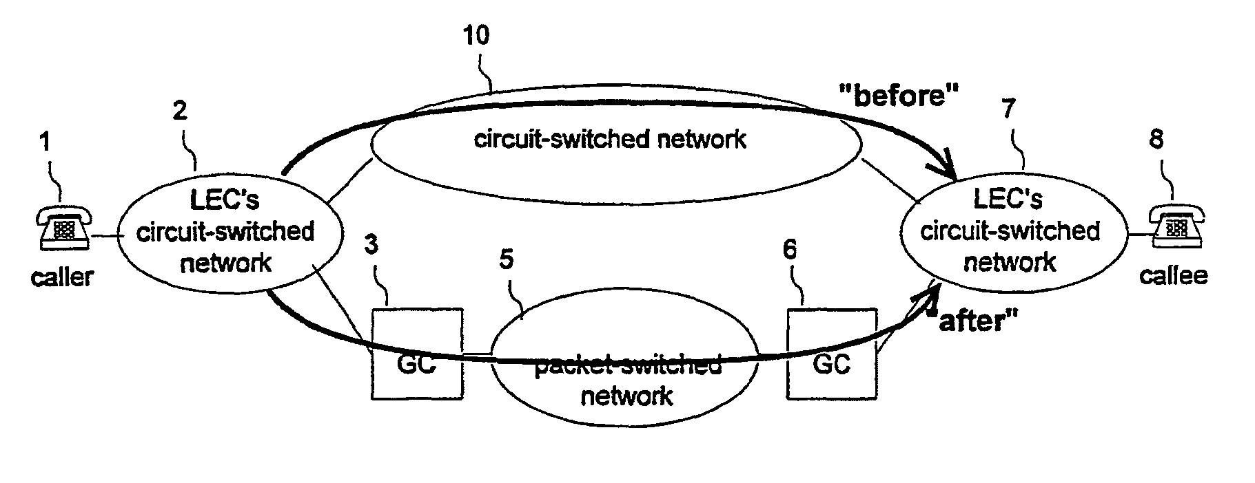 patent us8780890 - hybrid packet-switched and circuit-switched telephony system