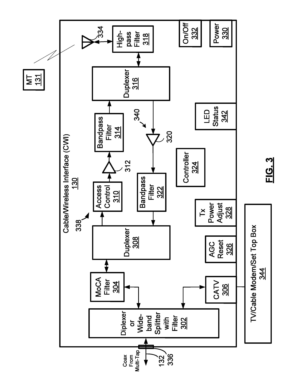 Catv Hfc Optical Node Block Diagram Electronic Products