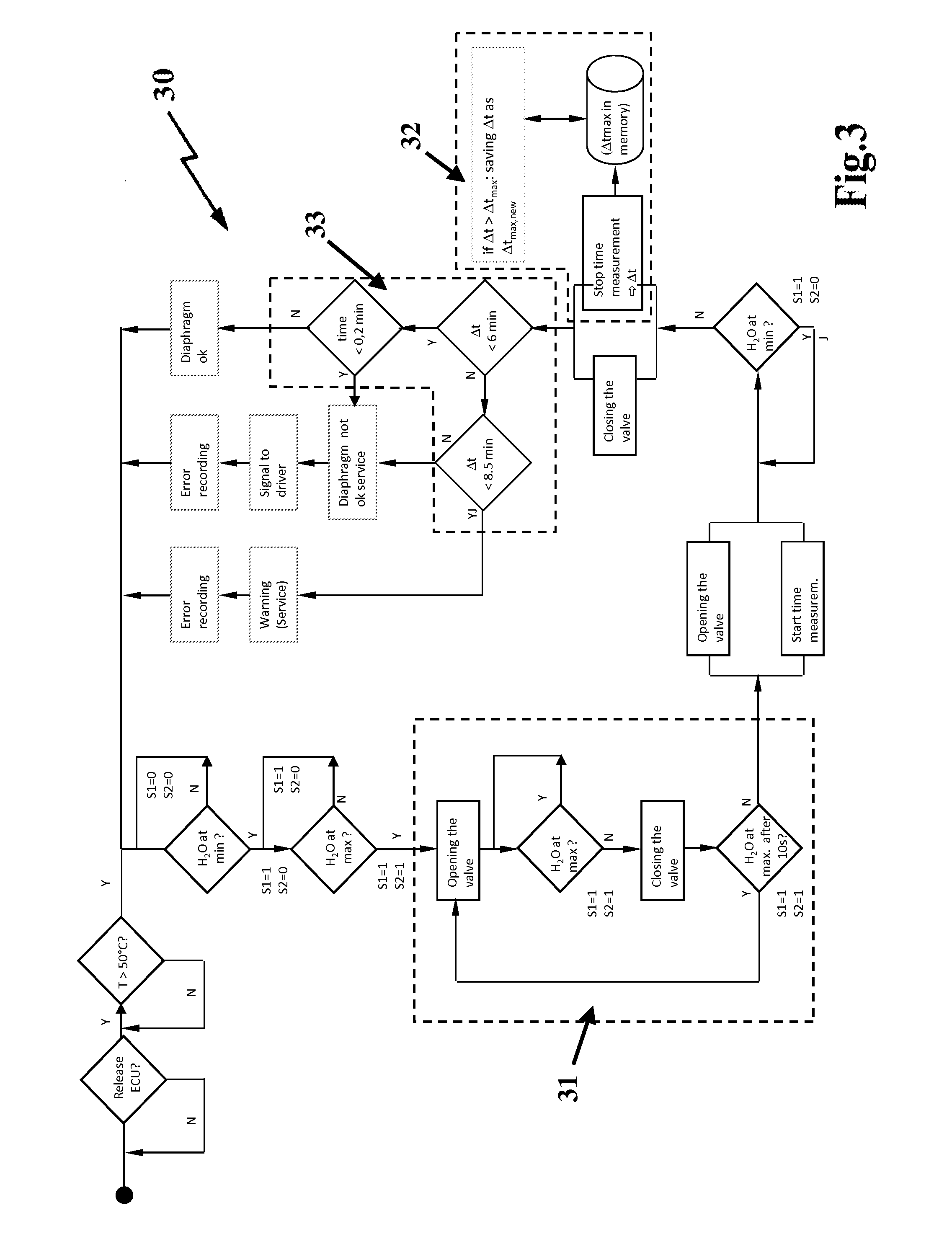 Patent Us8794449 Device And Method For Operating A Fuel Filter Duplex Mann Hummel Drawing