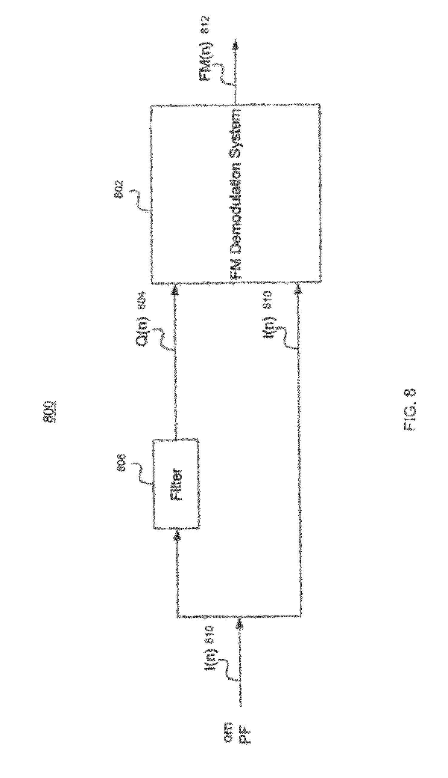 ud2b9 ud5c8 us8854545 - television functionality on a chip