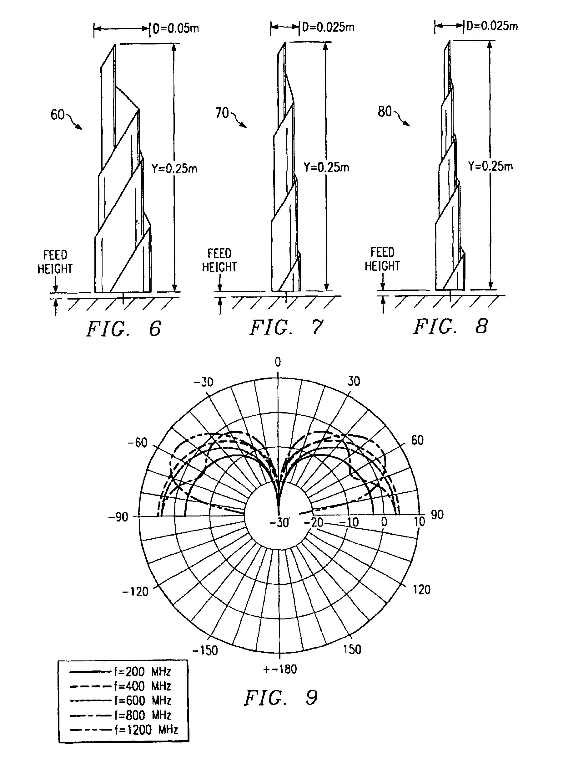 Patent USRE40129 - Wide bandwidth multi-mode antenna
