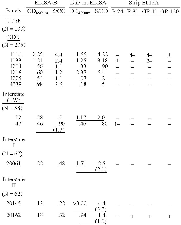 Figure USRE041158-20100302-C00001