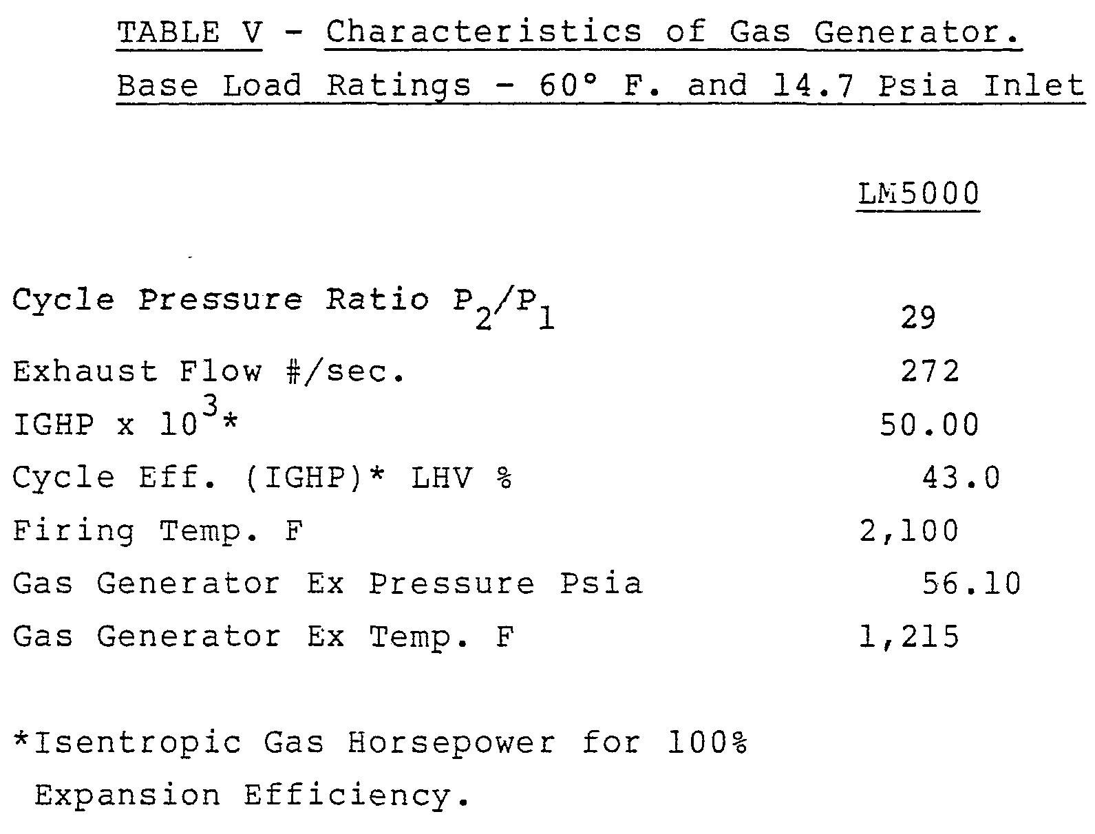 EP A1 Reheat gas turbine Google Patents