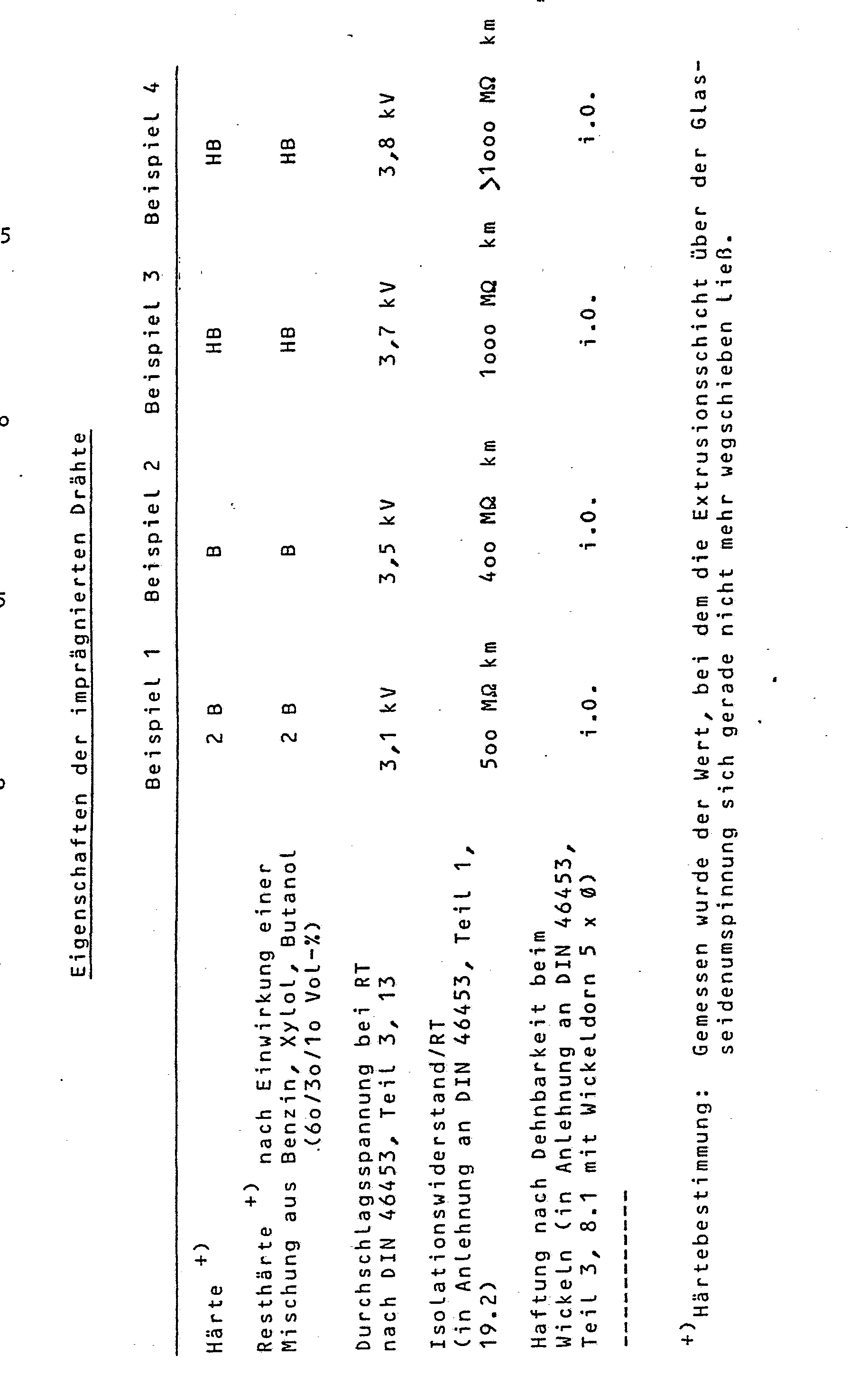 WO1983001864A1 - Method for impregnating lapped wires or leeds by ...